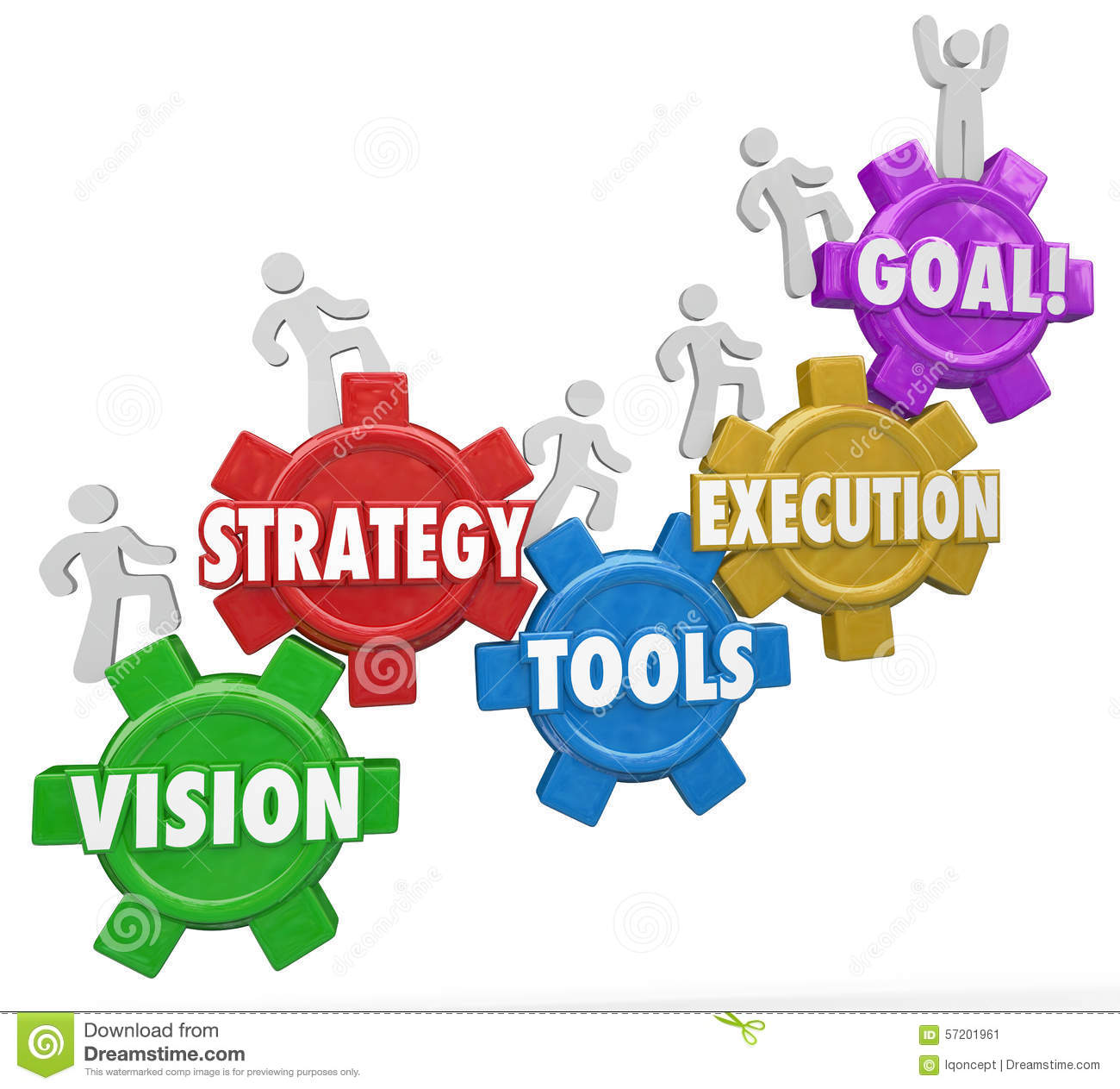 execution of strategy essay Group project – strategy execution order description strategy execution group project – each group will be expected to research and write up a real case of strategy execution.