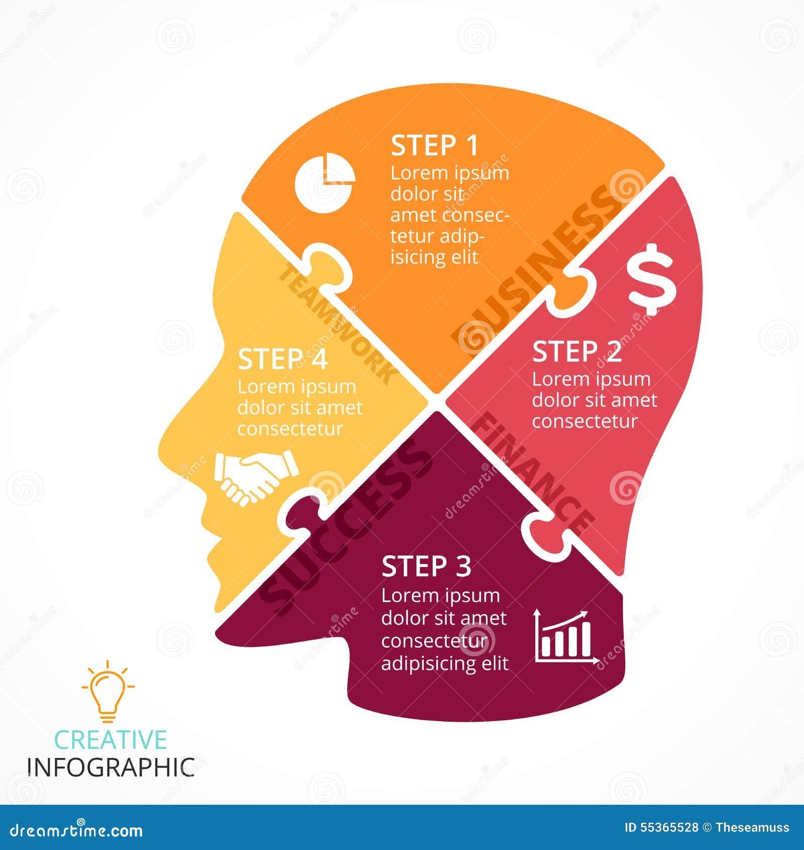 Viso umano di puzzle di vettore infographic ciclo
