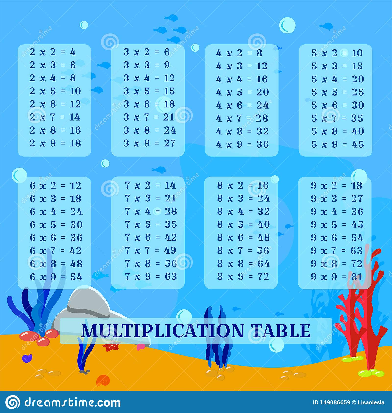 Visual Aid Vector Multiplication Table And Cute Underwater