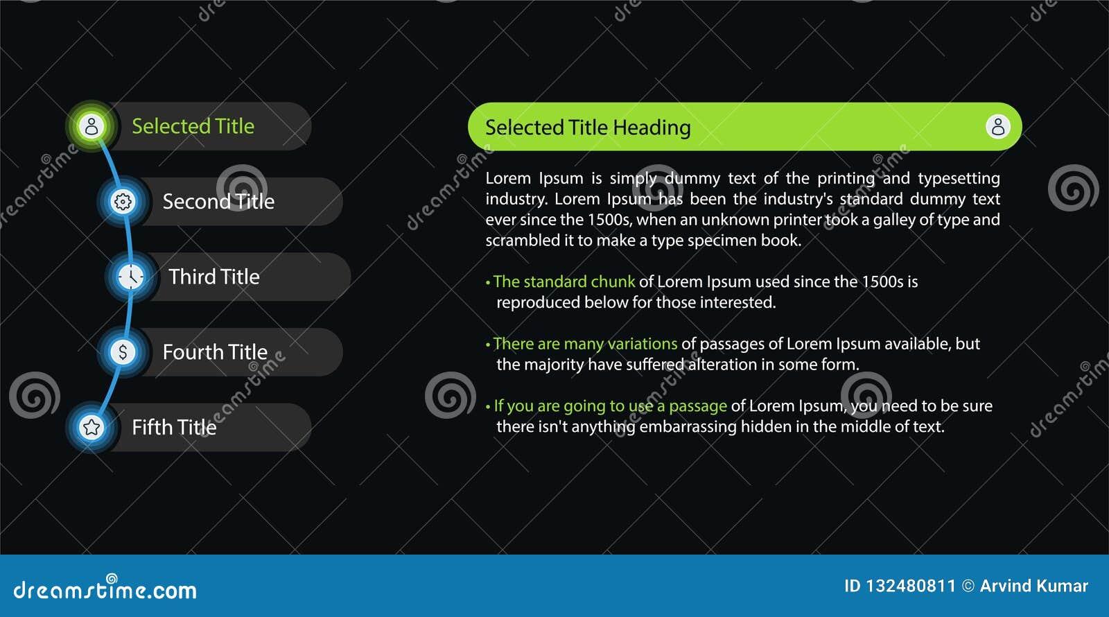 Visualização do espaço temporal Infographic, dos dados comerciais, carta de processo, etapas listadas e descrição, botões da Web
