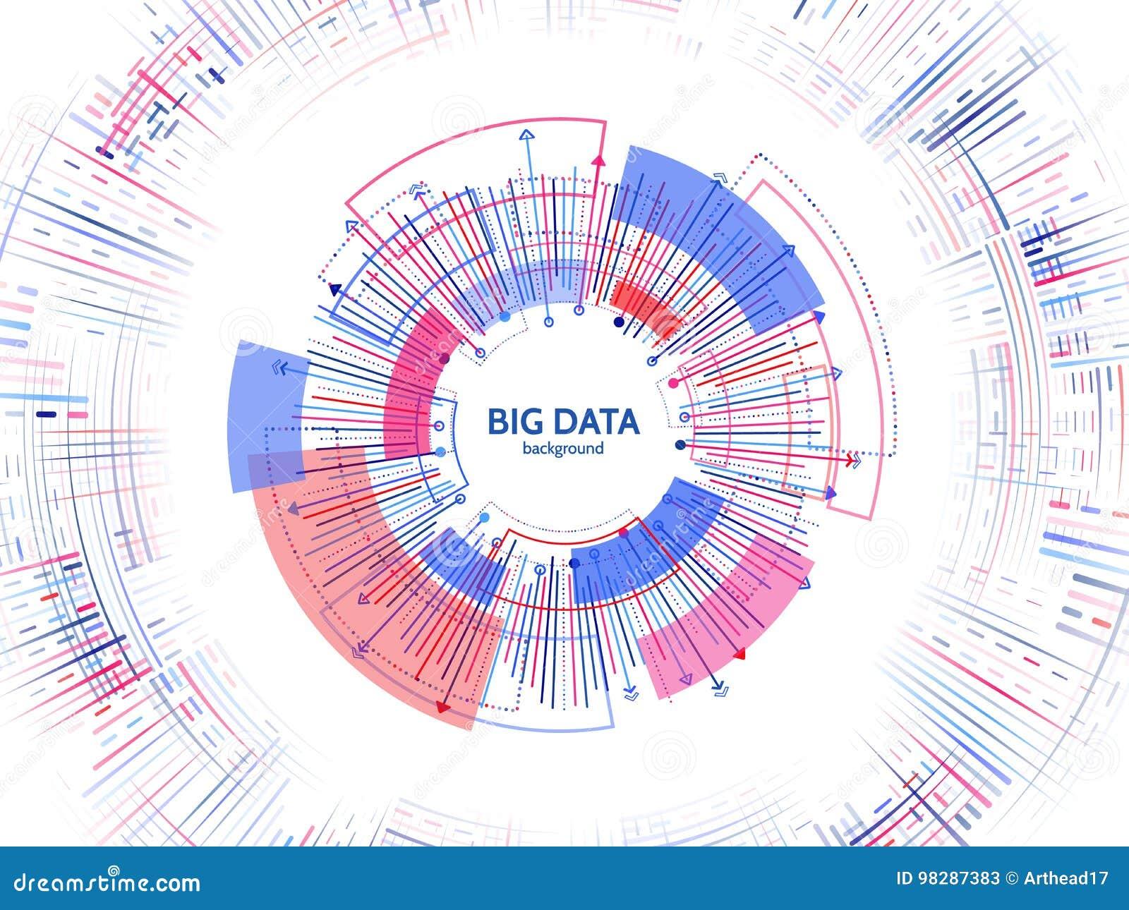 Visualização do gráfico dos dados complexos Analítica futurista do negócio