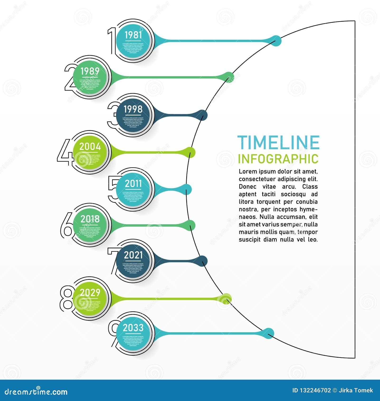 Visualização dos dados comerciais Carta de processo Elementos abstratos do gráfico, do diagrama com 9 etapas, das opções, das peç