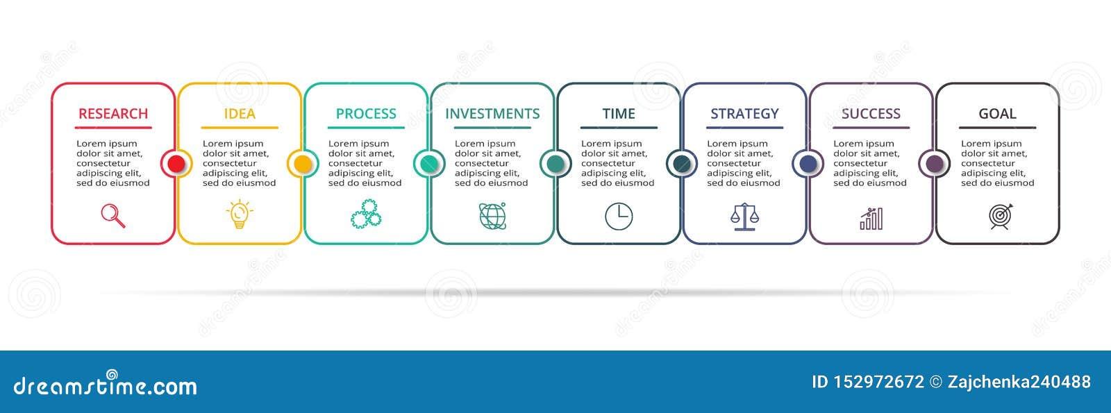 Visualizaci?n de los datos de negocio Carta de proceso Elementos del gráfico, del diagrama con 8 pasos, de opciones, de piezas o