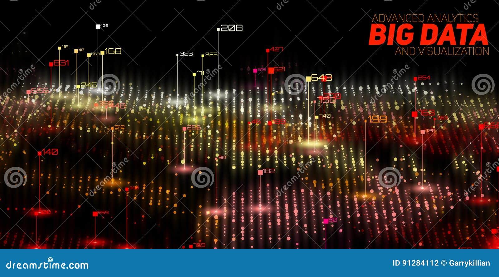 Visualization för data 3D för vektor abstrakt stor Estetisk design för futuristisk infographics Visuell informationskomplexitet