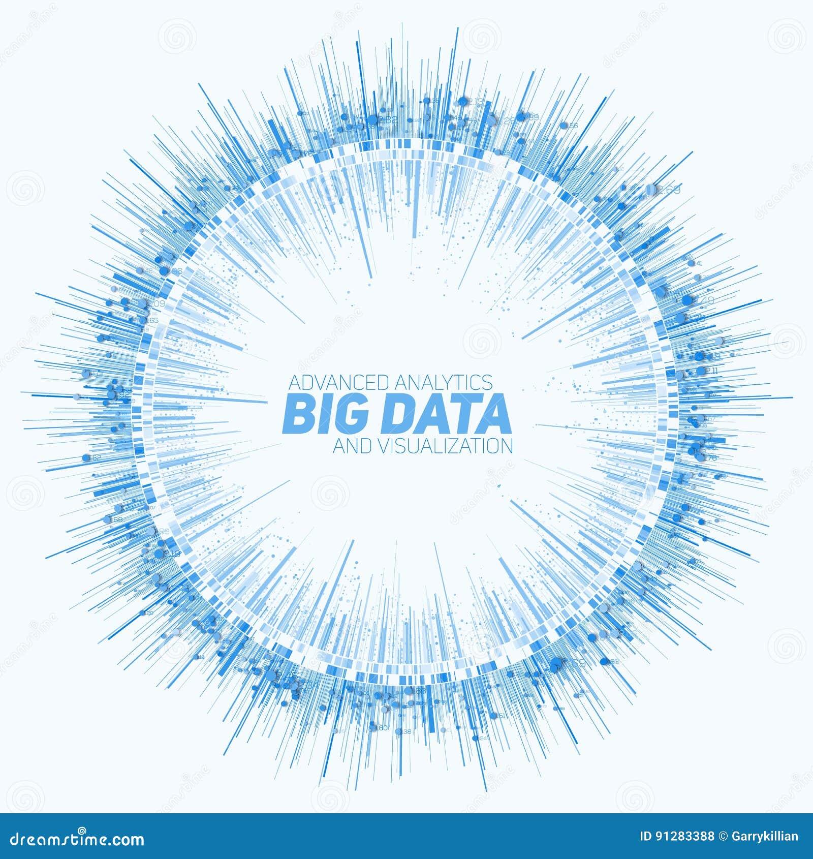 Visualization för data för vektorabstrakt begrepprunda stor Futuristisk infographicsdesign Visuell informationskomplexitet