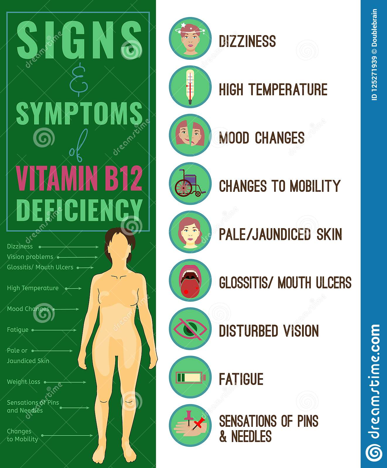 Image result for public domain image of b12 for health