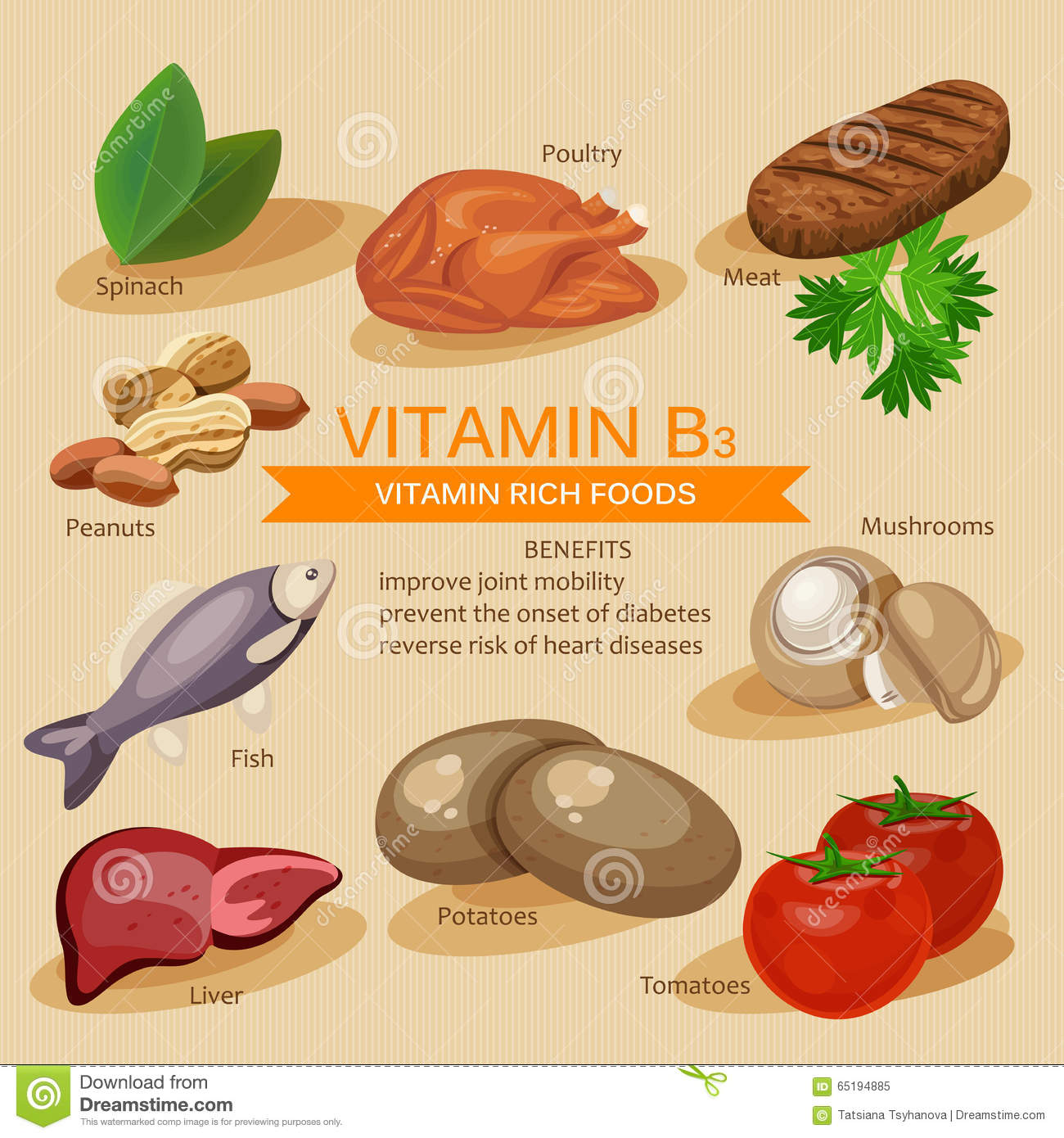 vitamin b3 vitamins and minerals foods vector flat icons. Black Bedroom Furniture Sets. Home Design Ideas