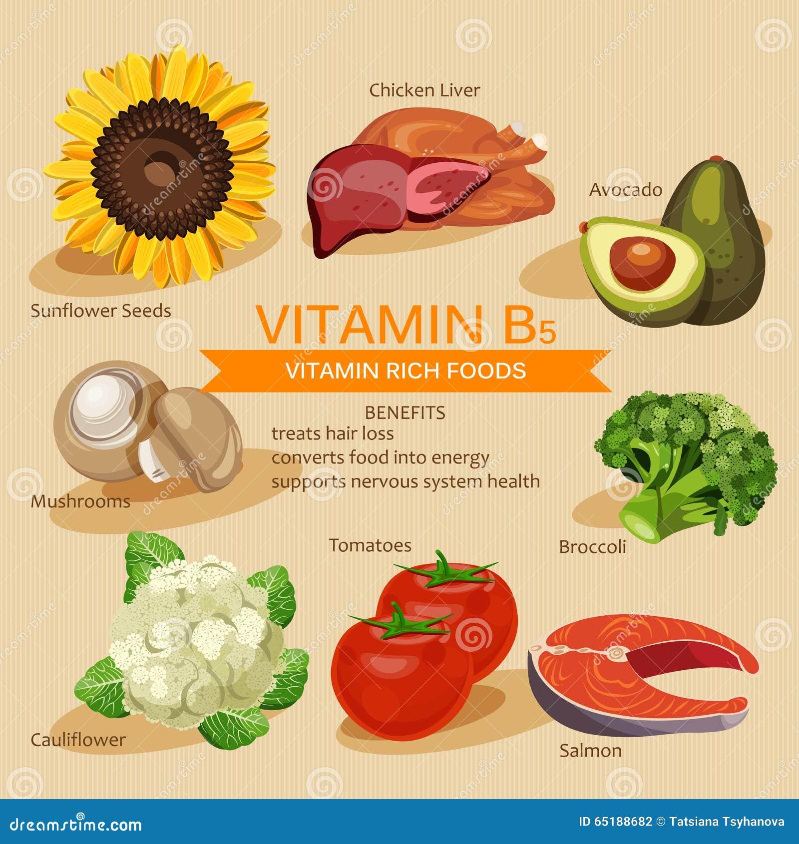 vitamin lever