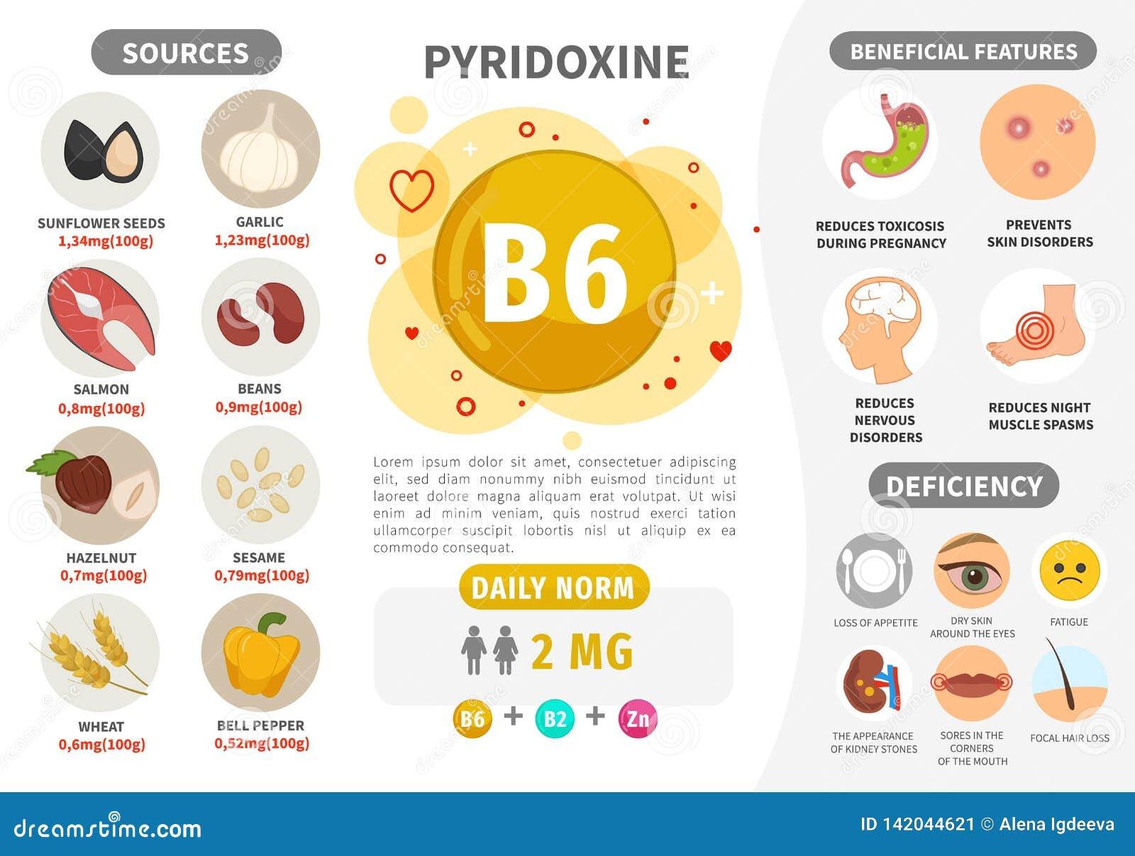 sintomas carencia vitamina b12