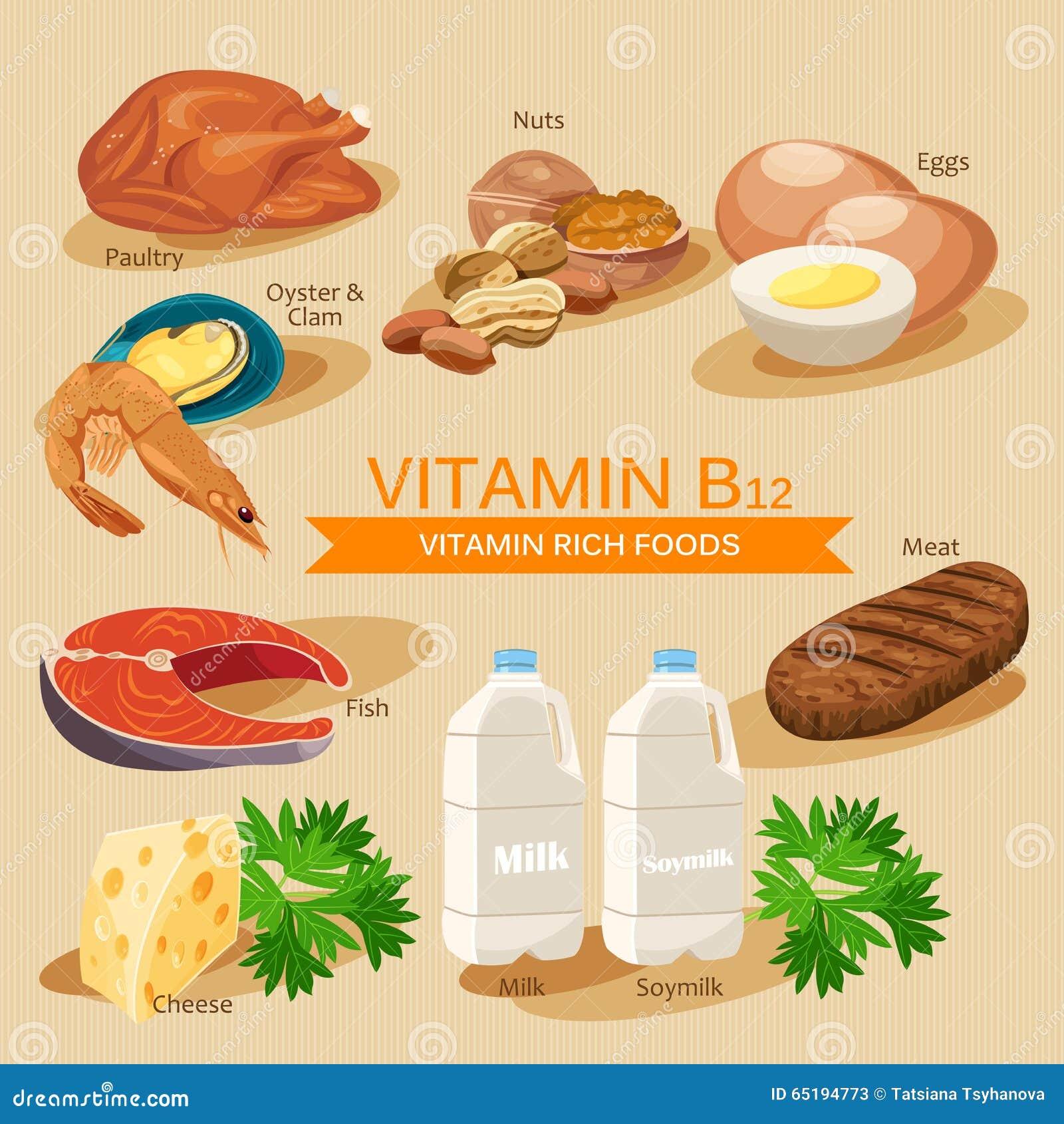 eten met vitamine b