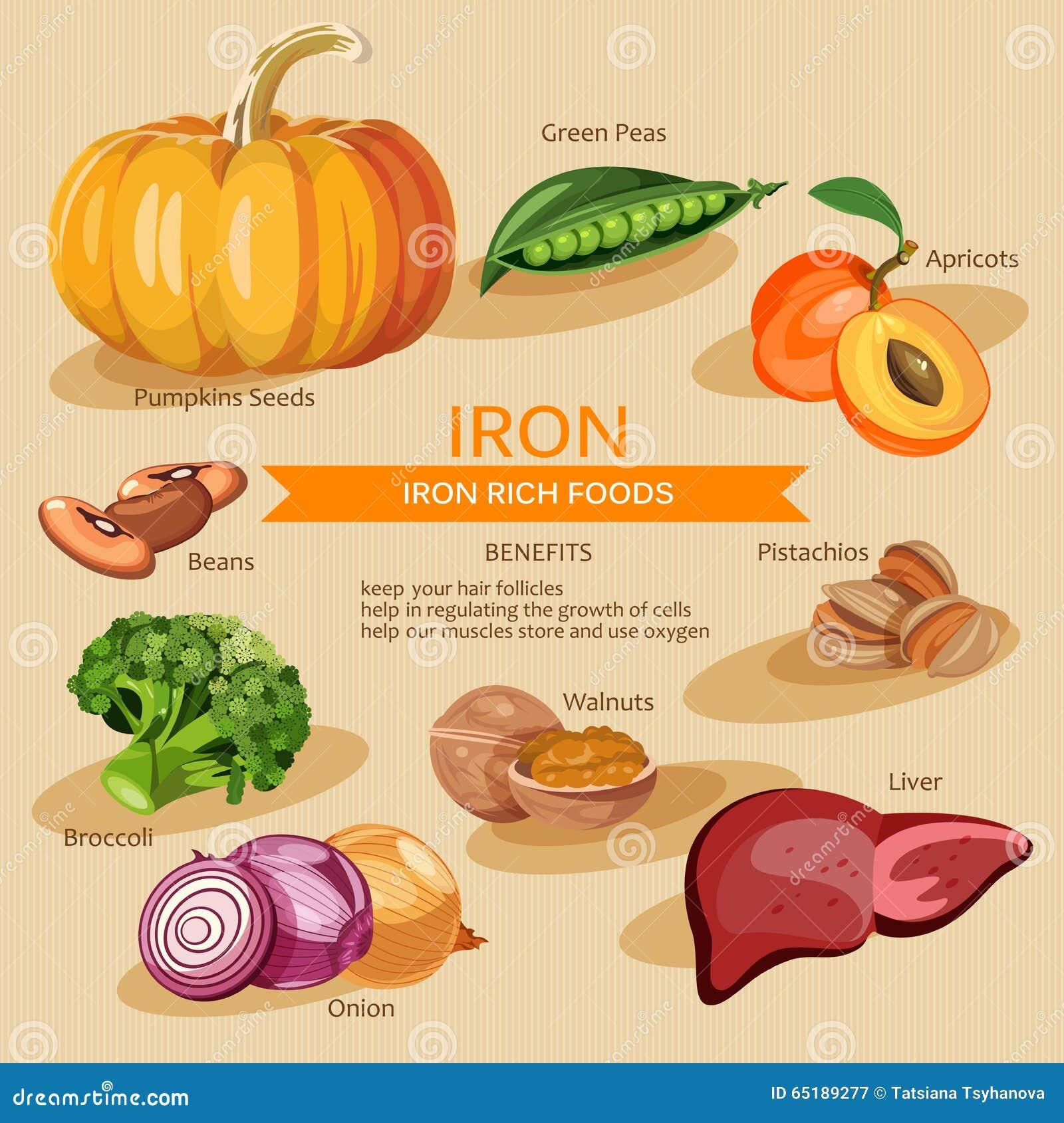 in welke voeding zit ijzer