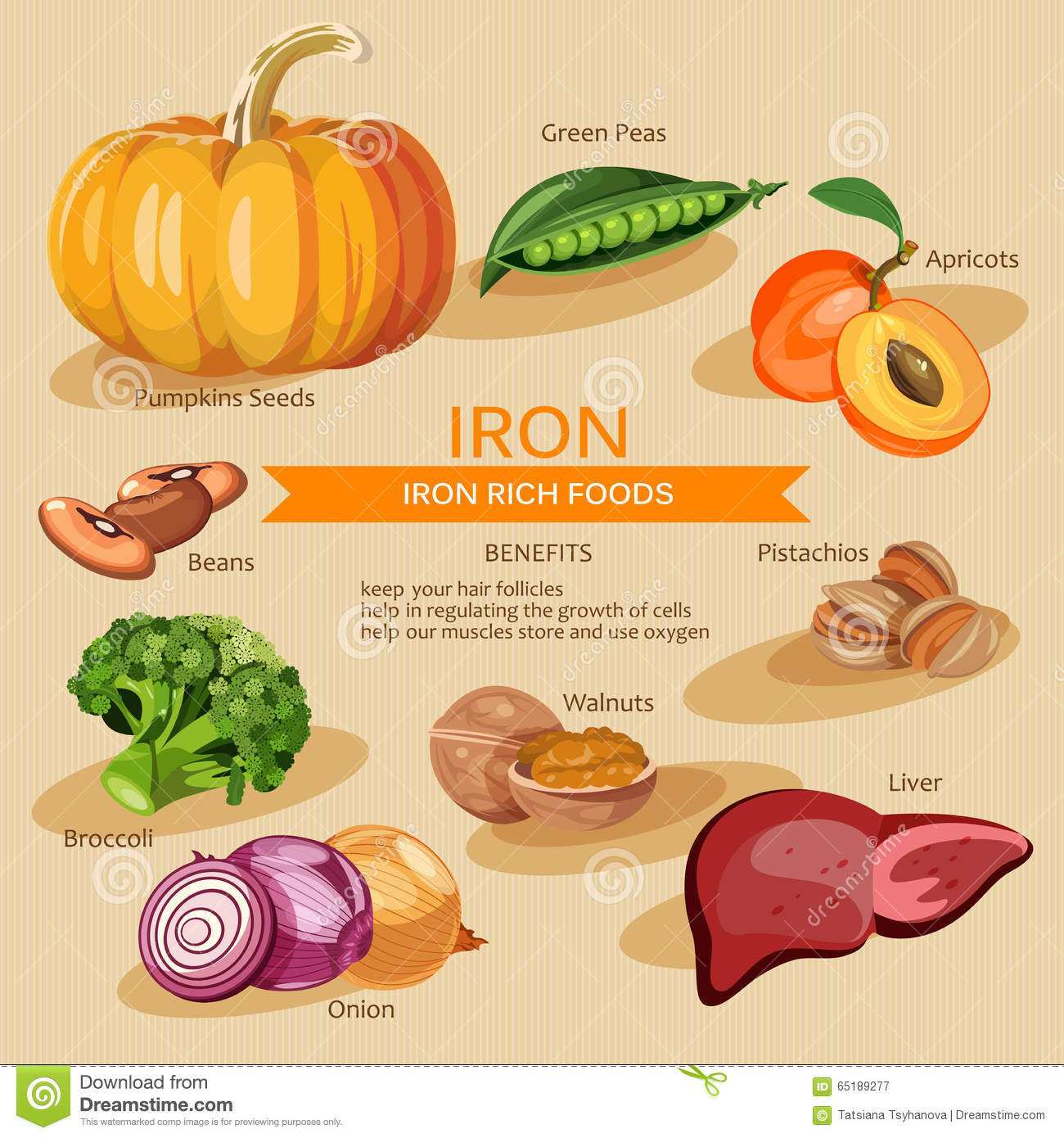 What Foods Contain Iron And Vitamin B