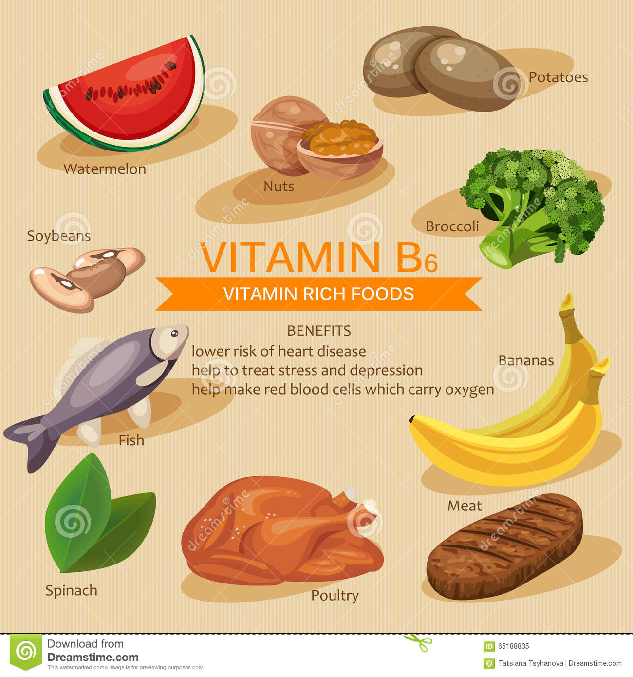 Foods Containing B