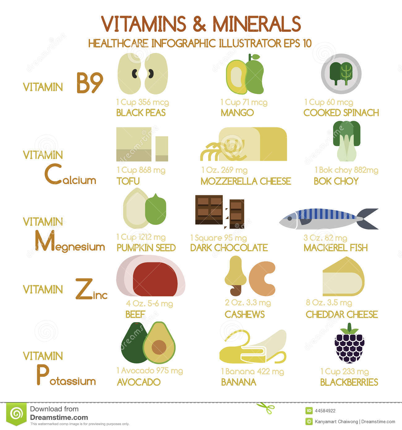 Vitamins And Minerals Foods Illustrator Set 2 Stock Vector ...