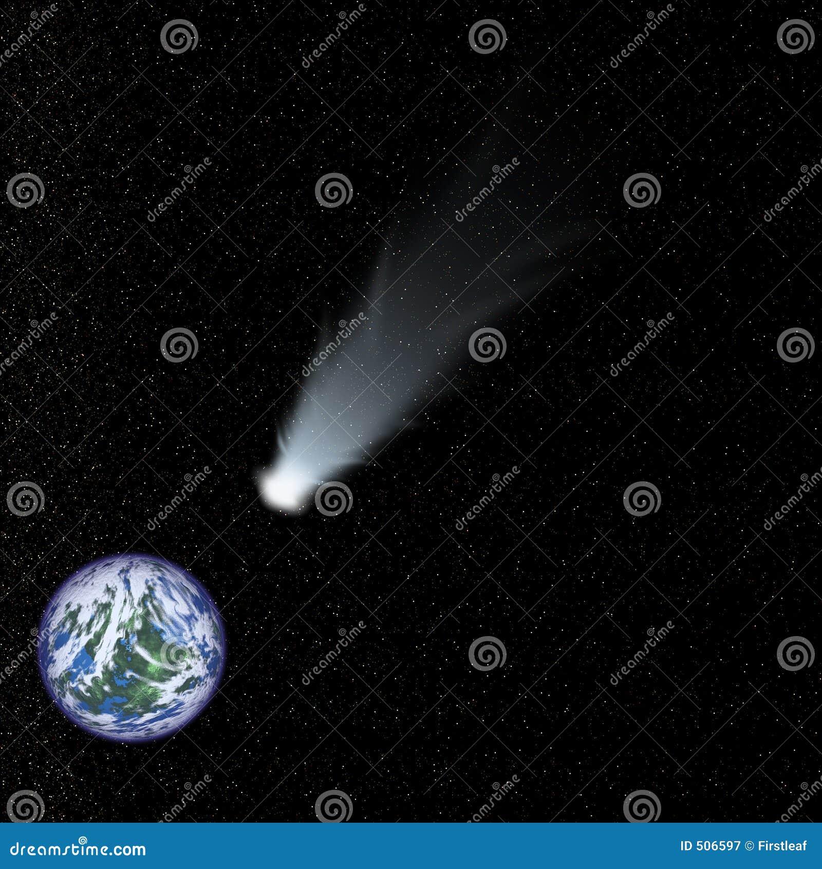 Vitesses de comète vers la terre