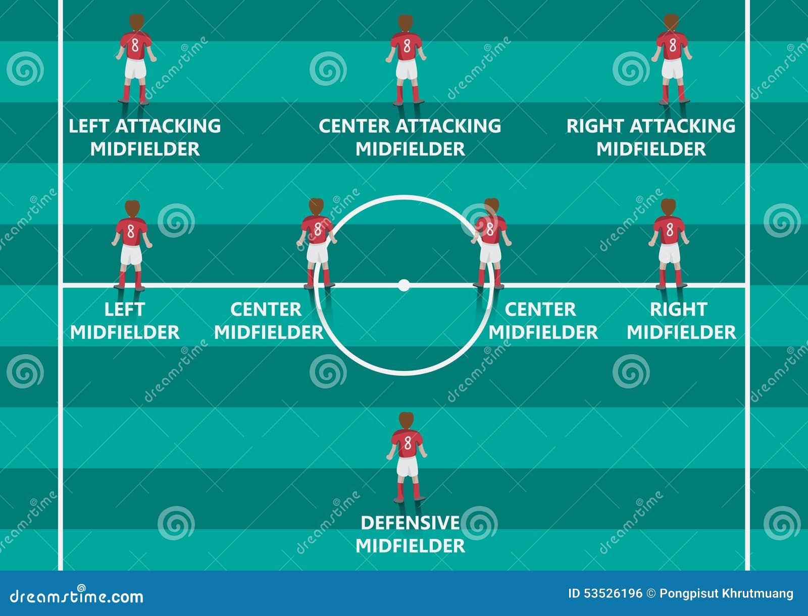 Vlak grafische voetbalmiddenvelder