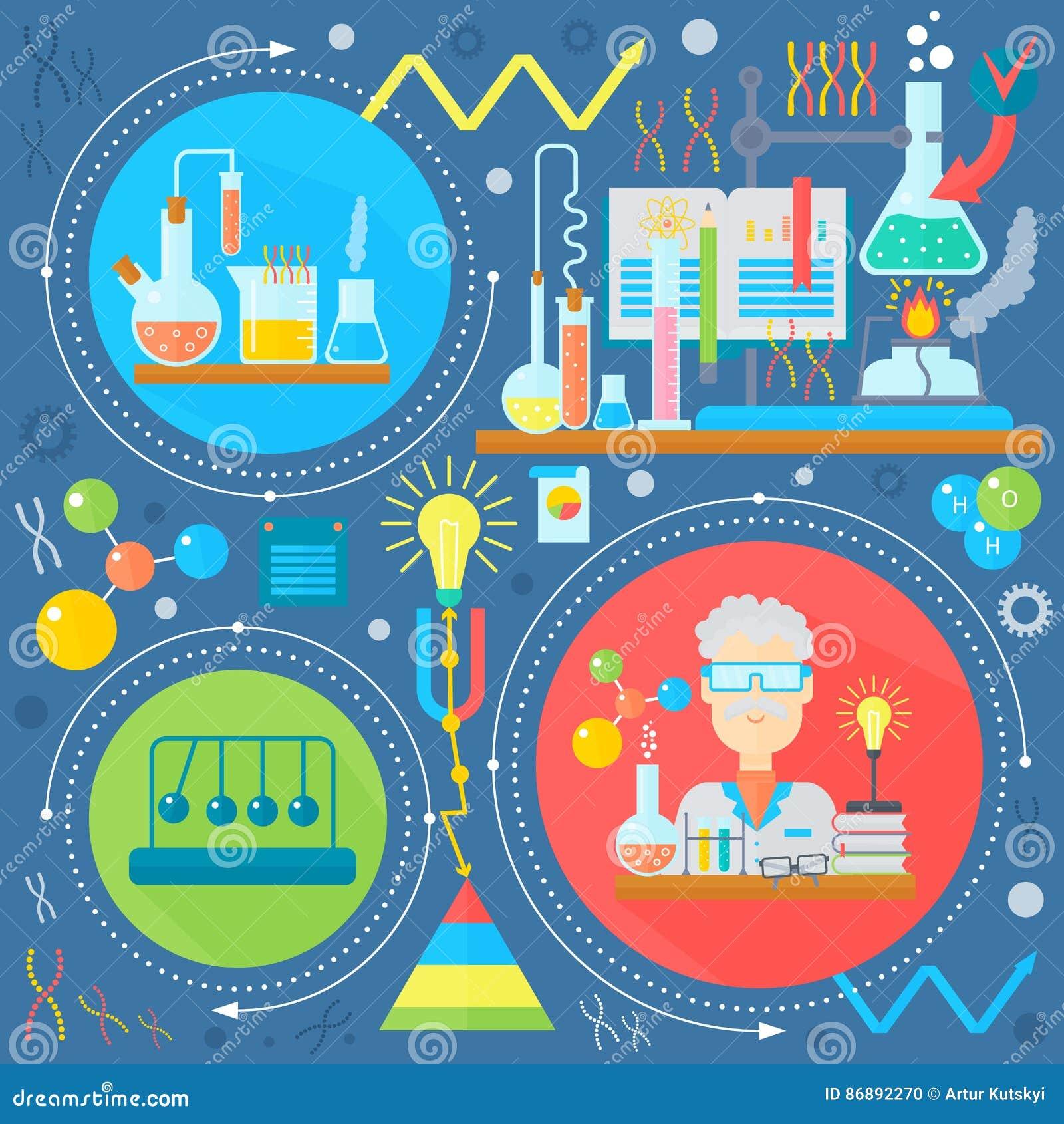 Vlak ontwerpconcept wetenschap en technologie Wetenschappelijk Onderzoek, het Chemische conceptontwerp van Experimentinfographics