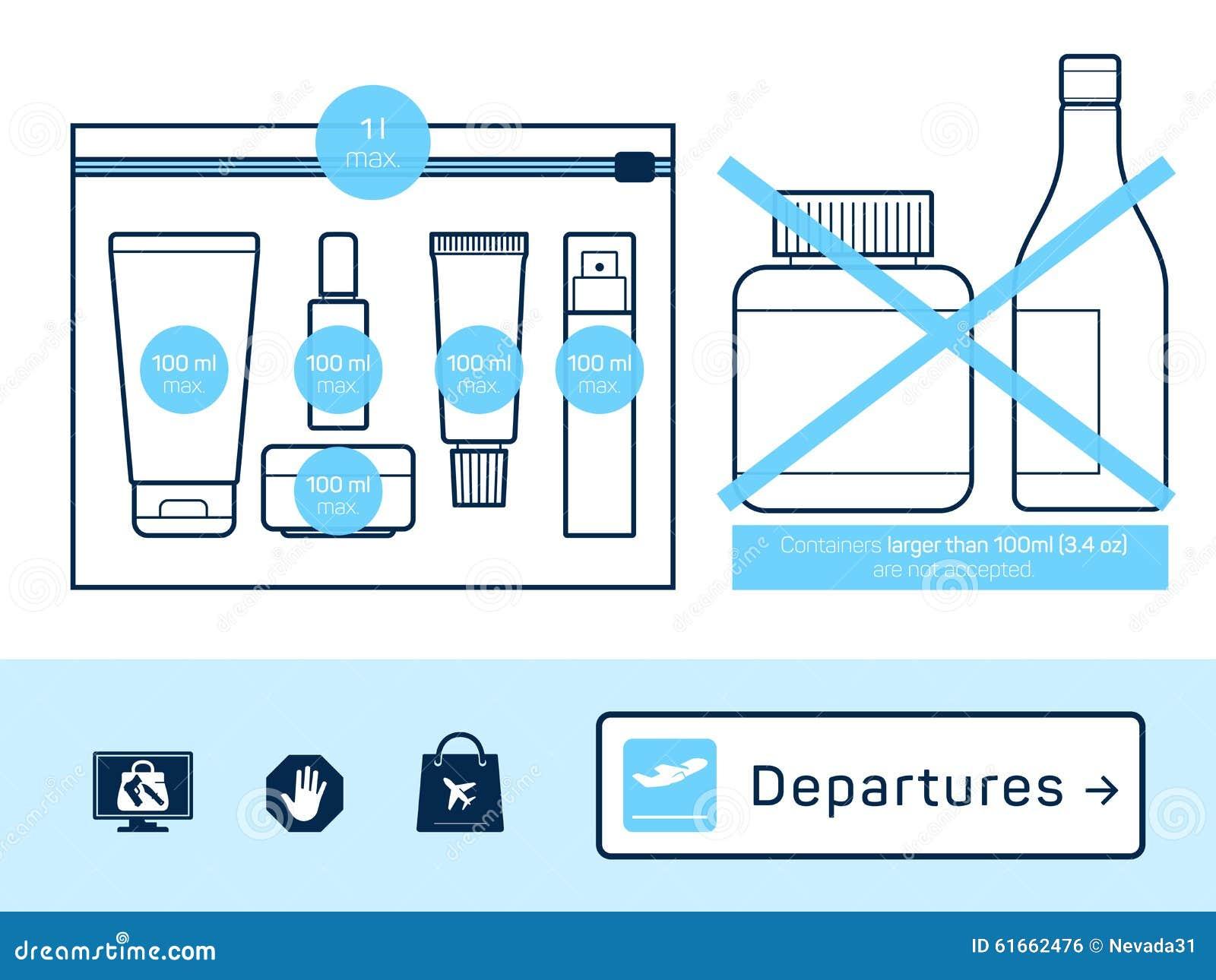 Vloeistoffen in dragen-op bagage