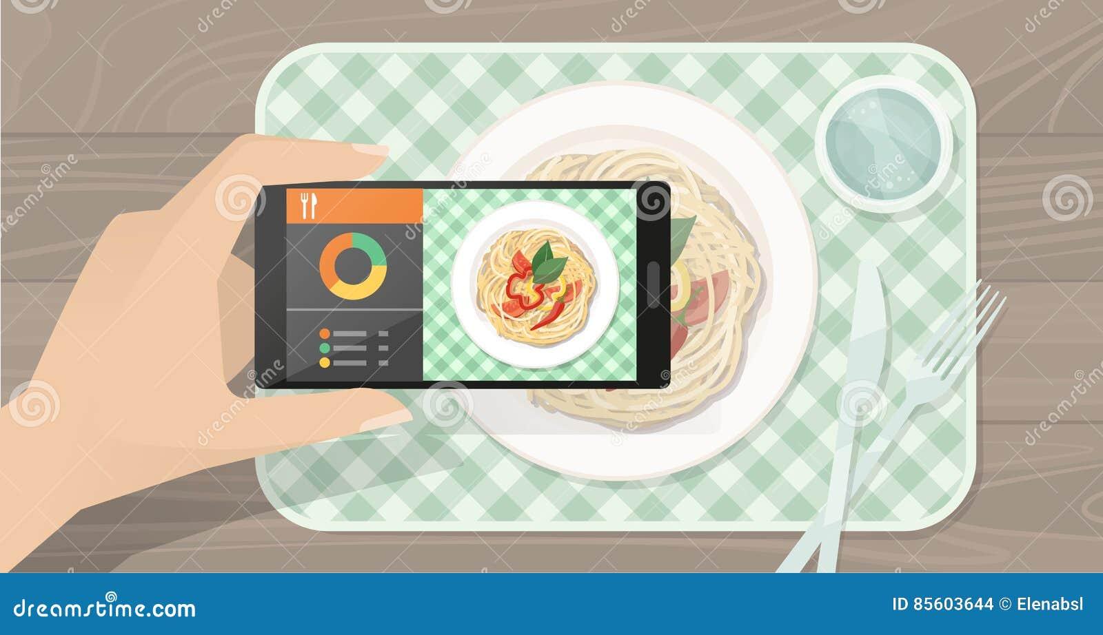 Voedsel app