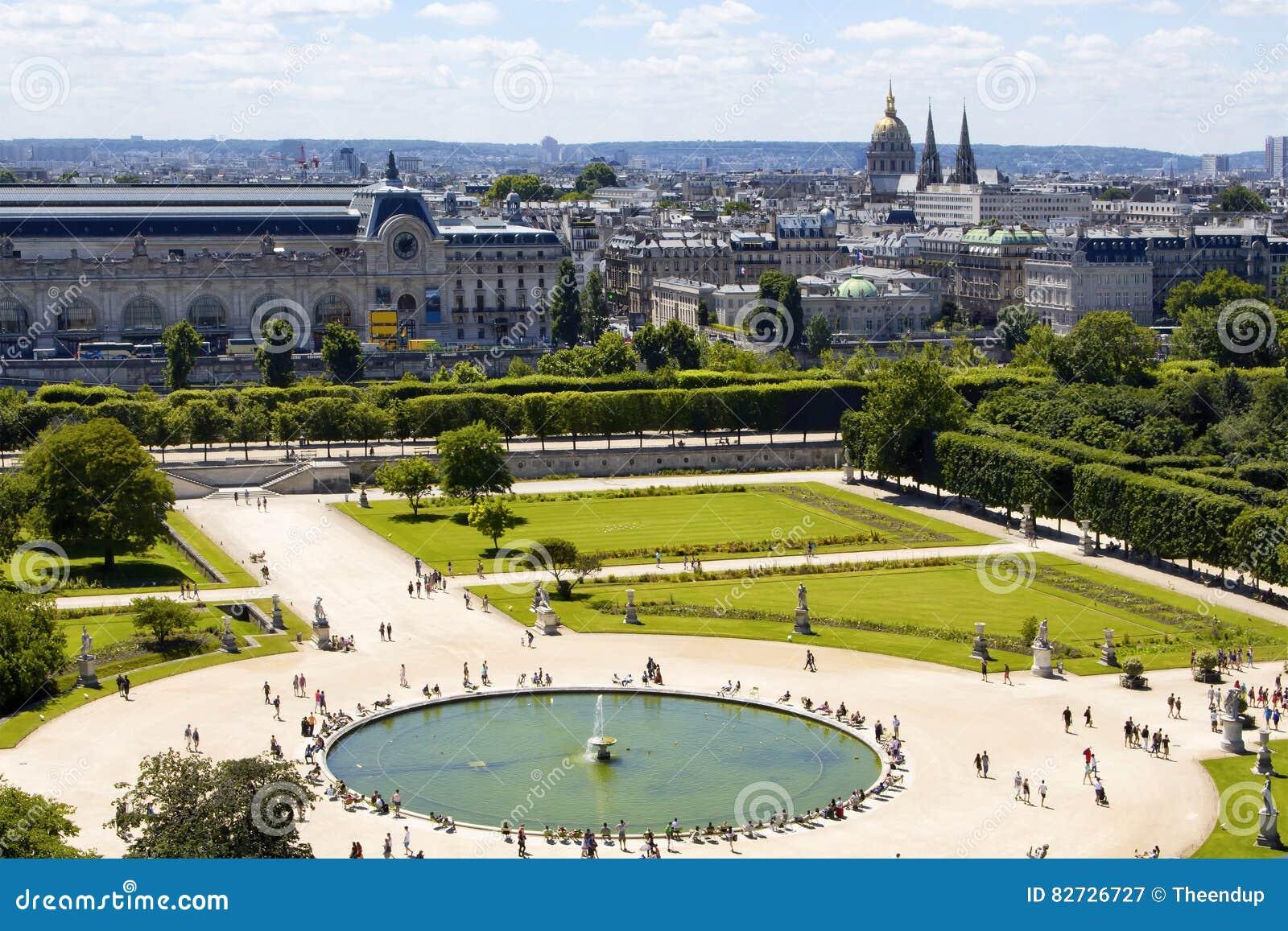 Vogelperspektive Von Jardin DES Tuileries Stockbild - Bild ...