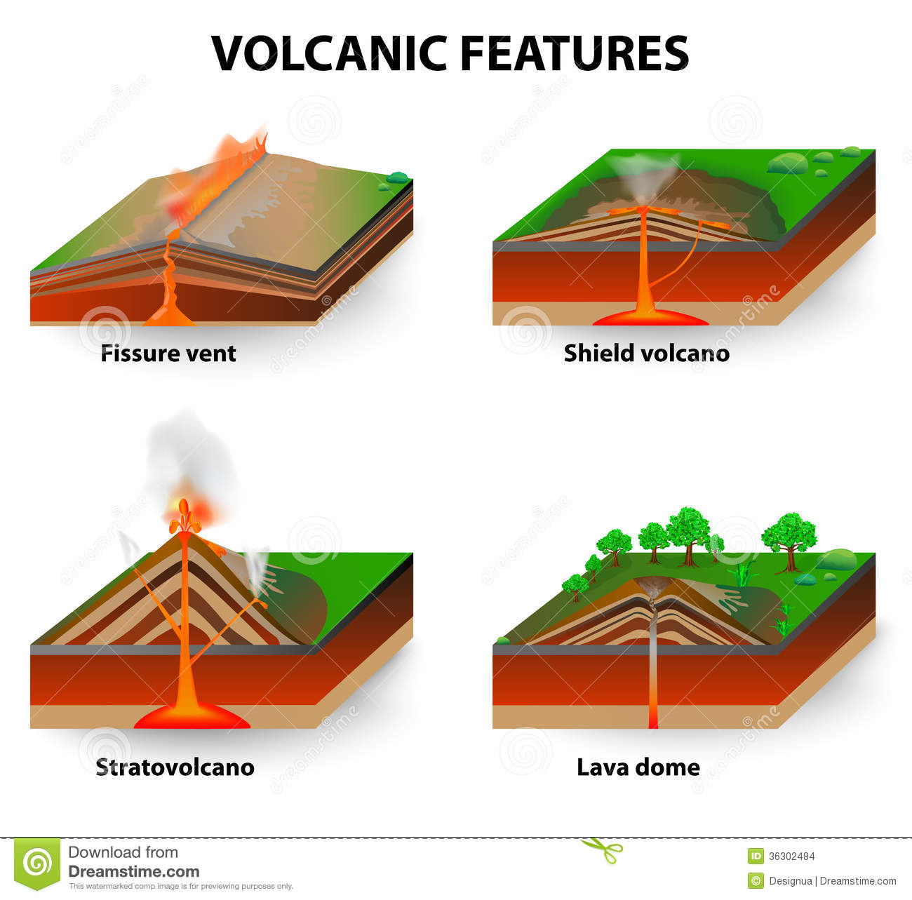 Volcanic Features Stock Vector  Image Of Drift  Features