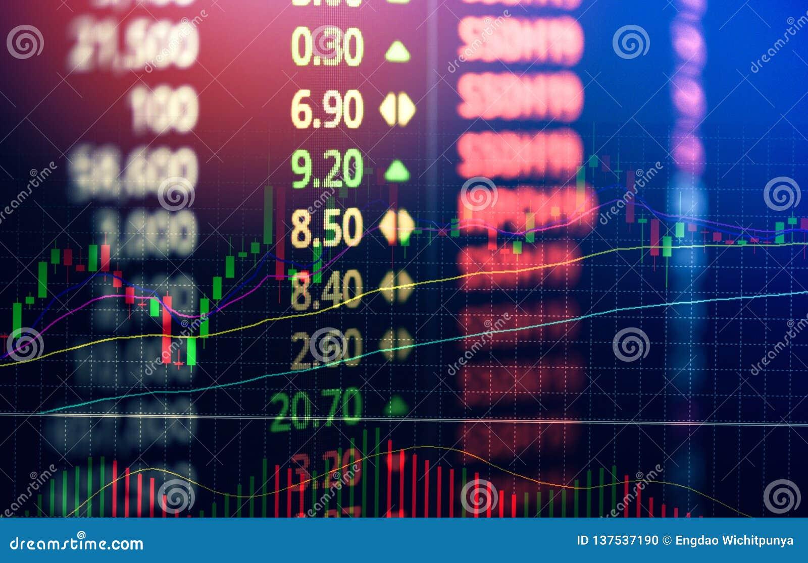 Volume candlestick graph Stock market exchange analysis / indicator Trading graph