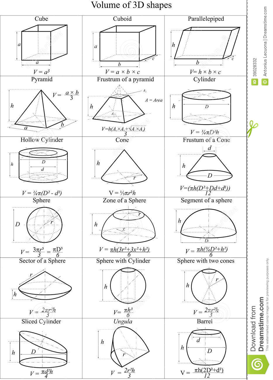 volume of 3d shapes