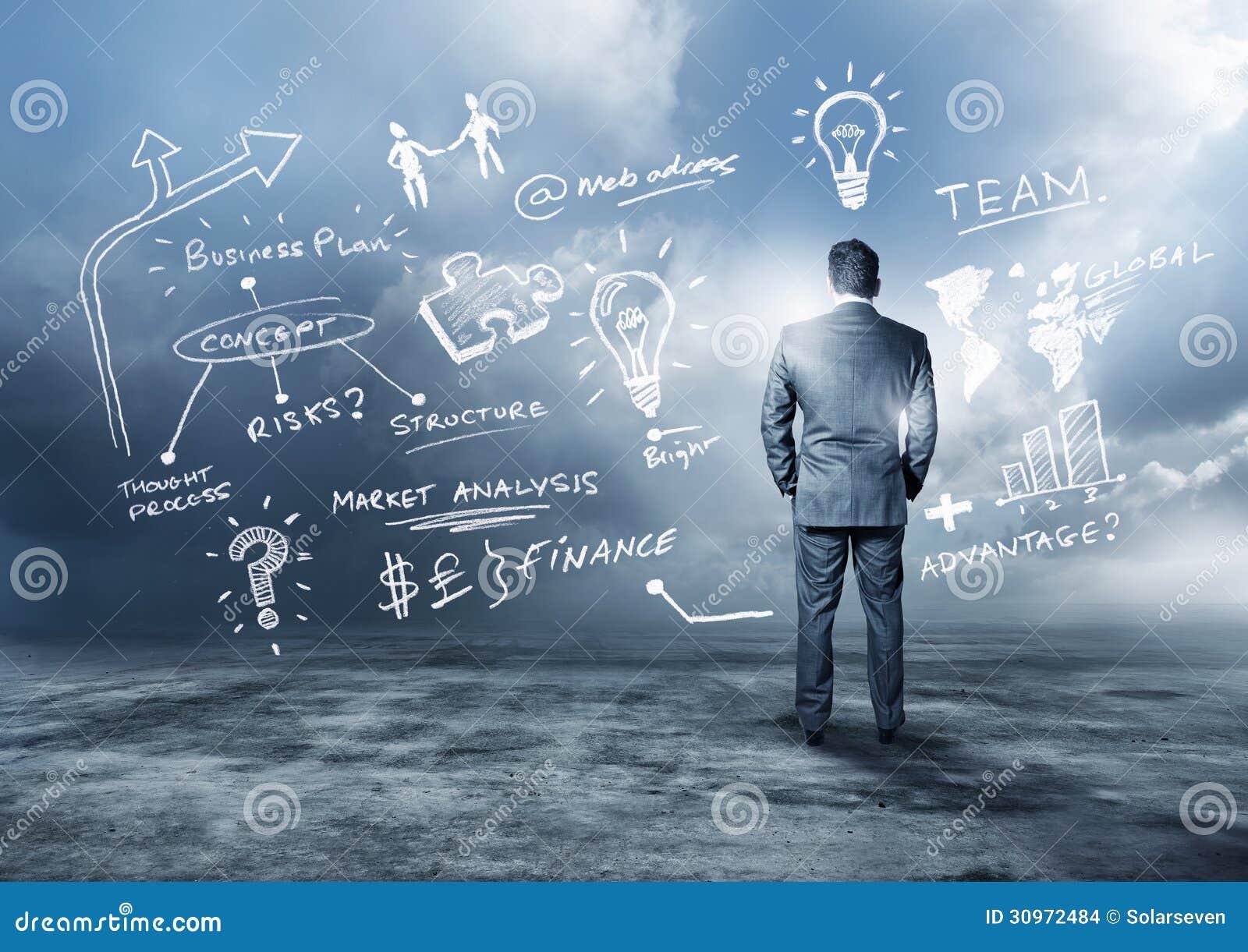 Voorwaartse Bedrijfs Planning