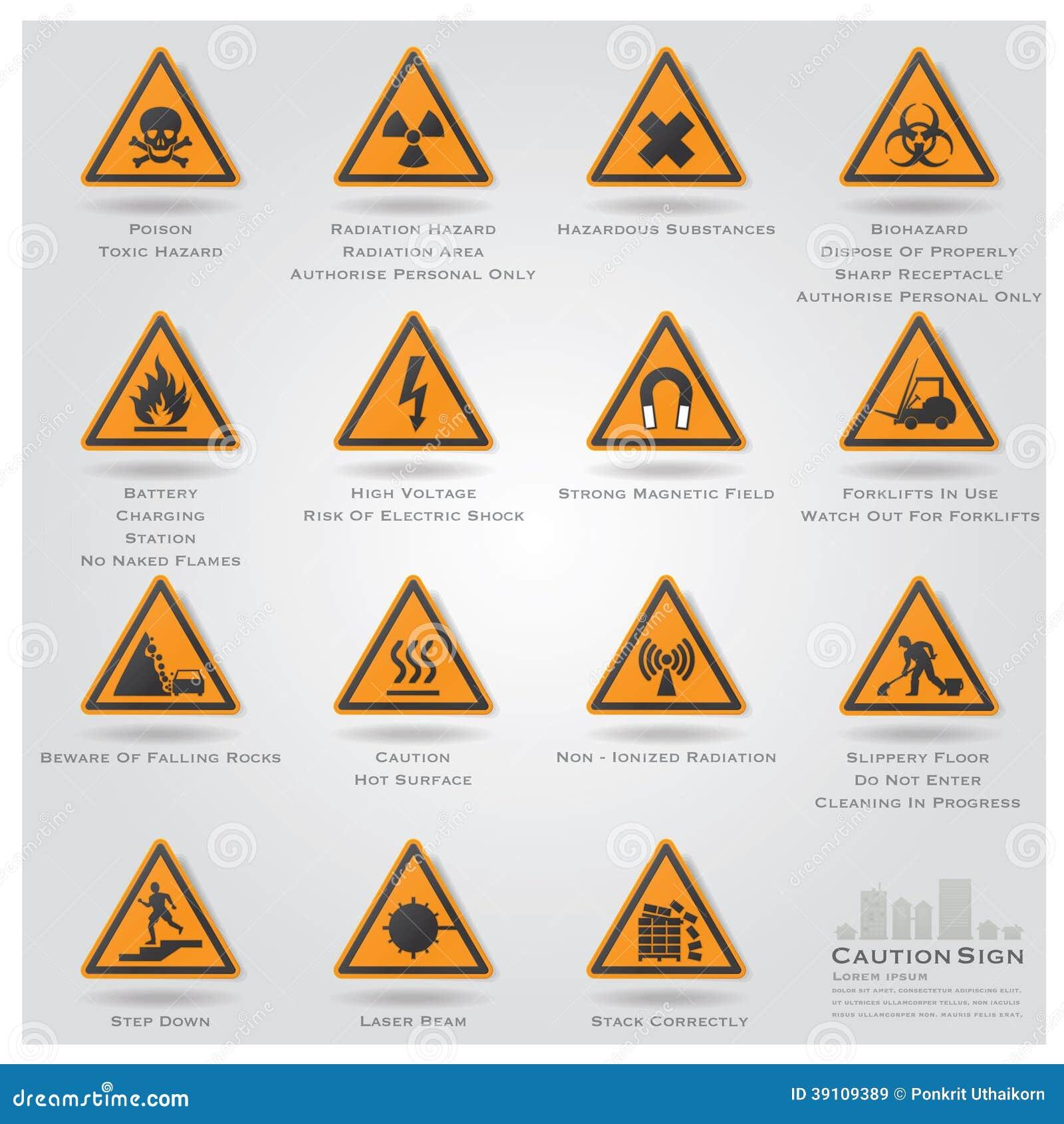 Voorzichtigheid en Waarschuwingsbord Geplaatste Pictogrammen