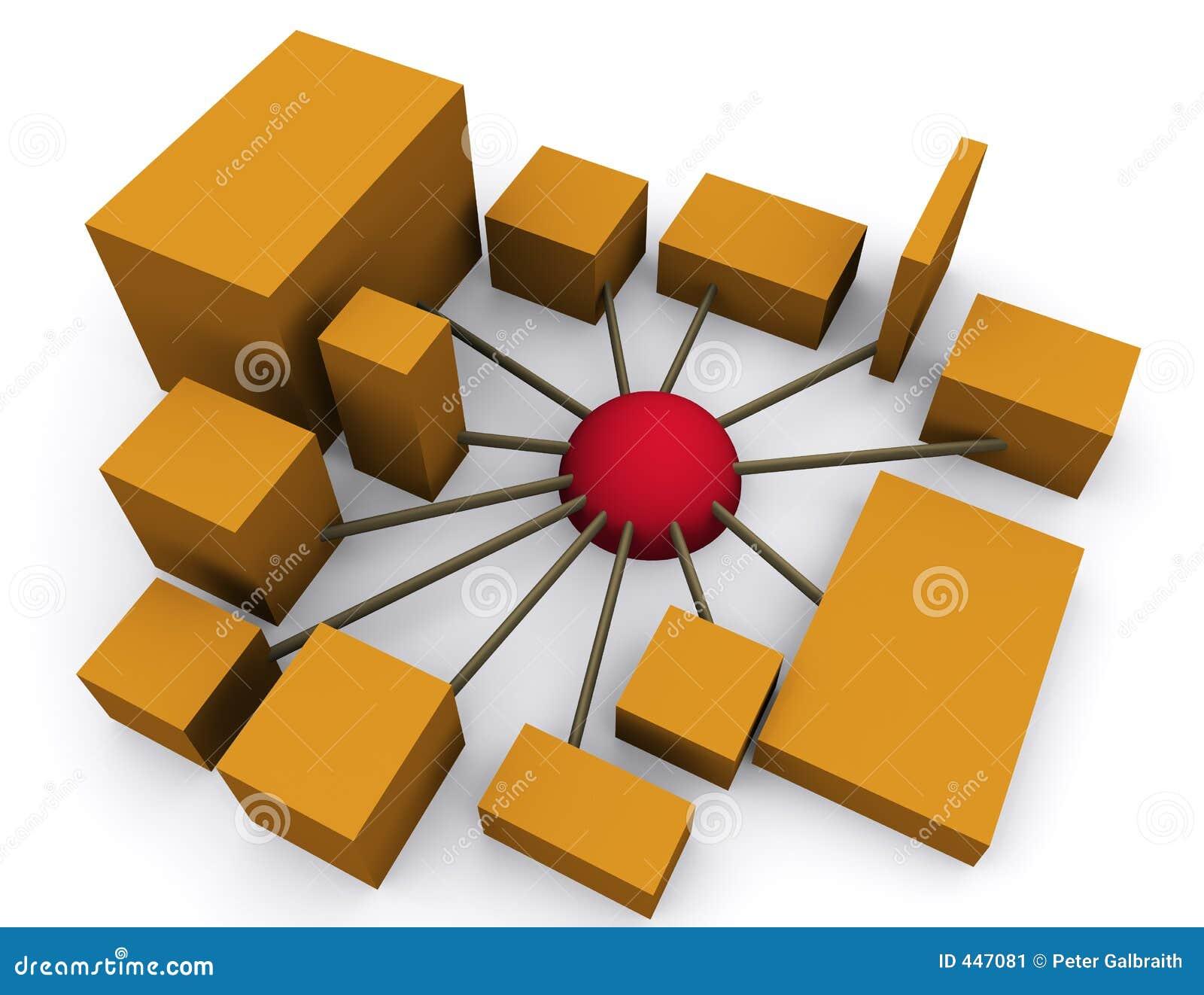 Voorzien van een netwerk 2