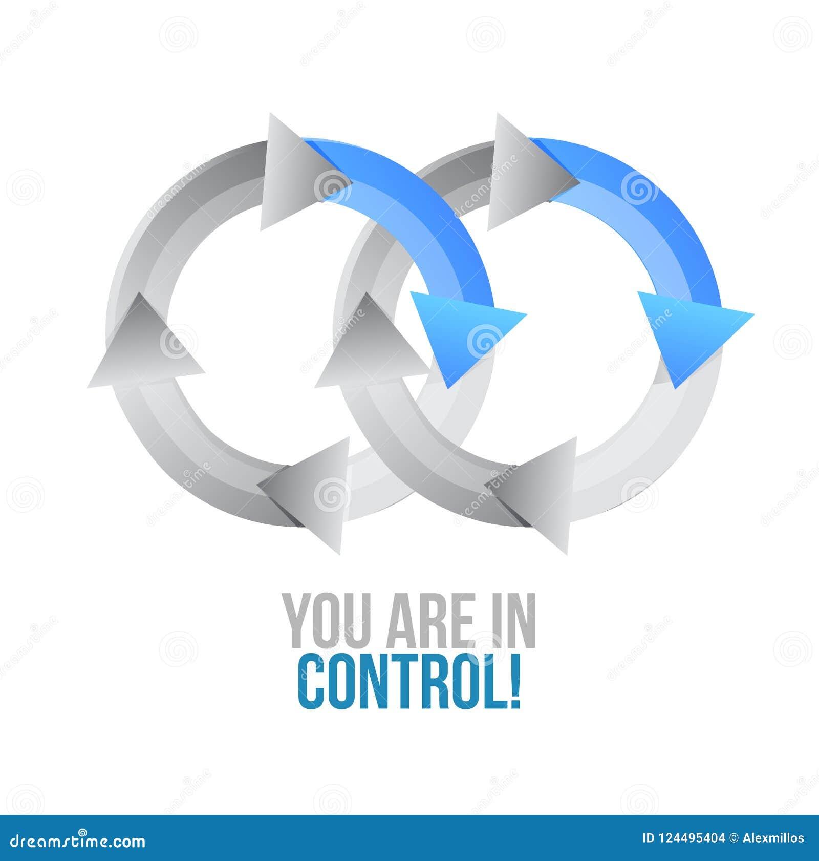 Vous êtes dans le contrôle rapprocher le concept de cycle