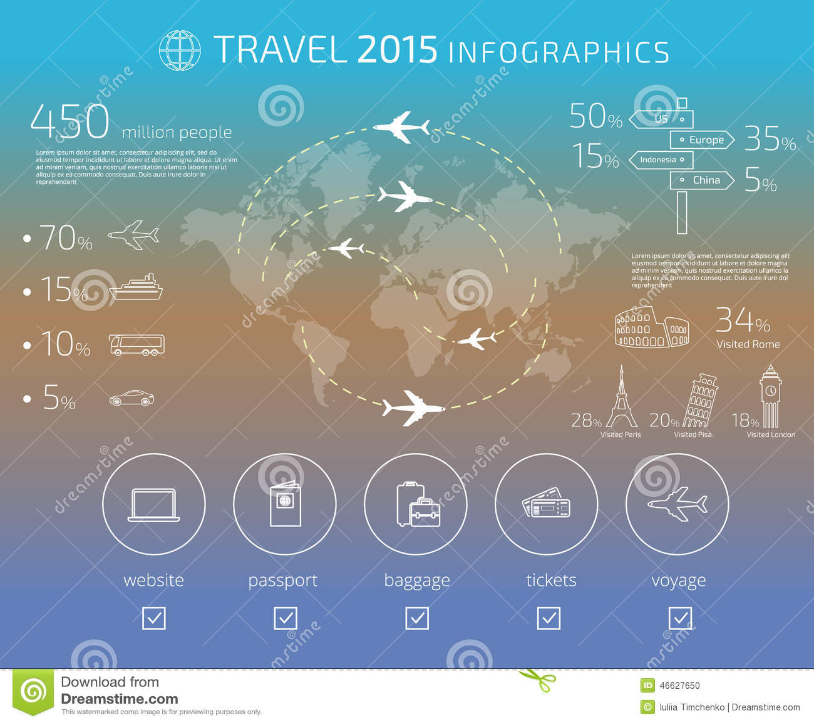 Voyage Infographic