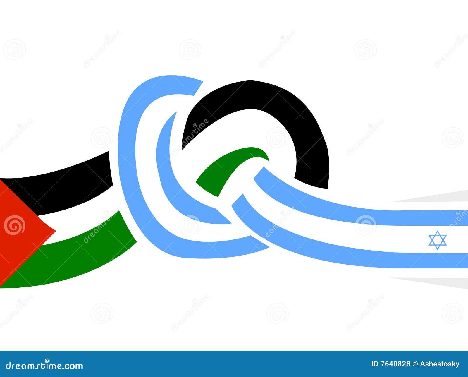 Vrede tussen Israël en Palestina