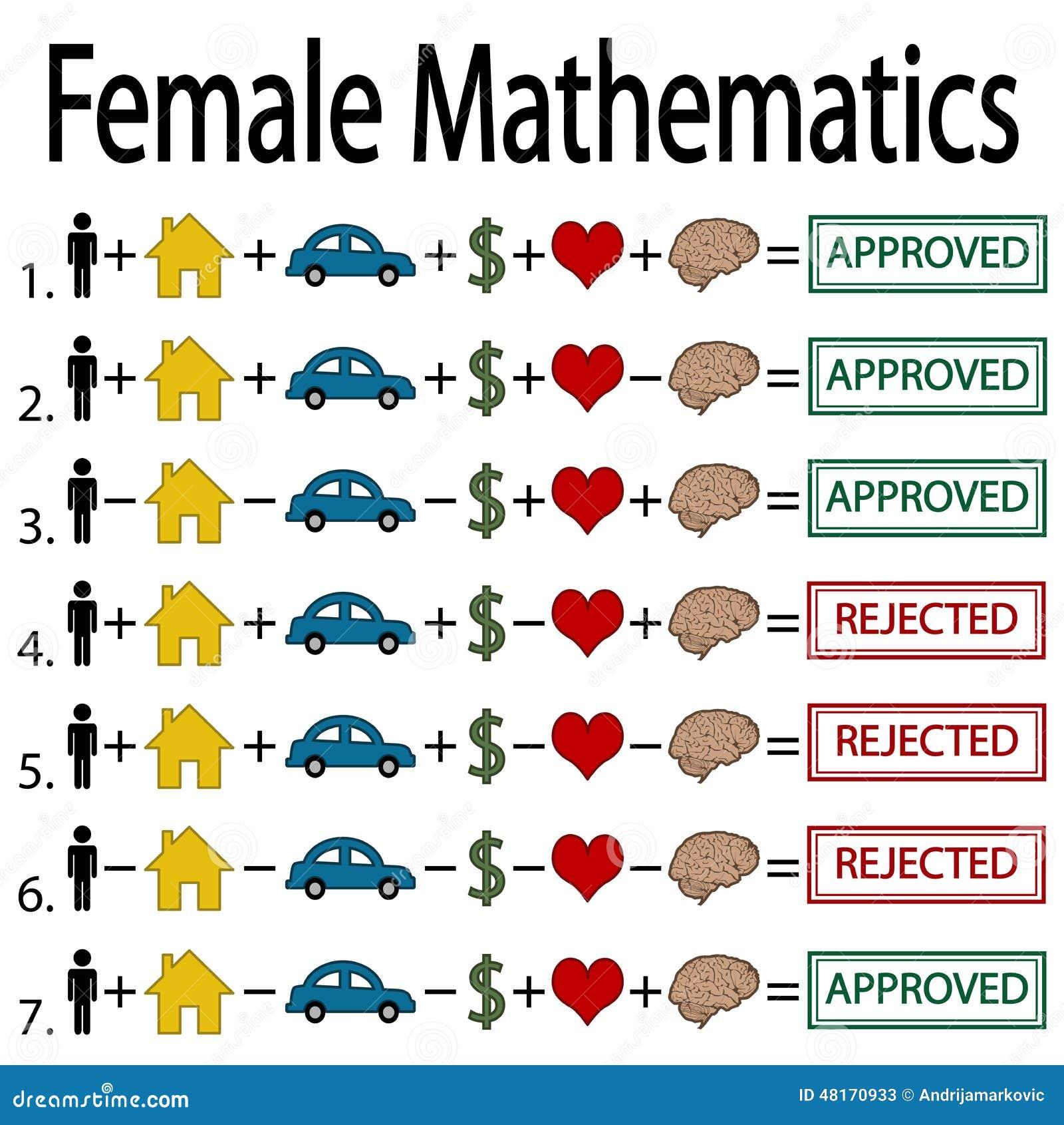 Vrouwelijke Wiskunde