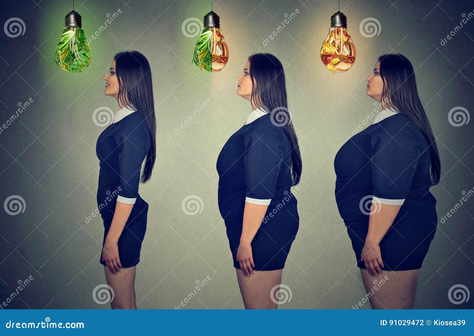 Vrouwen` s lichaam before and after gewichtsverlies Gezondheidszorg en dieetconcept