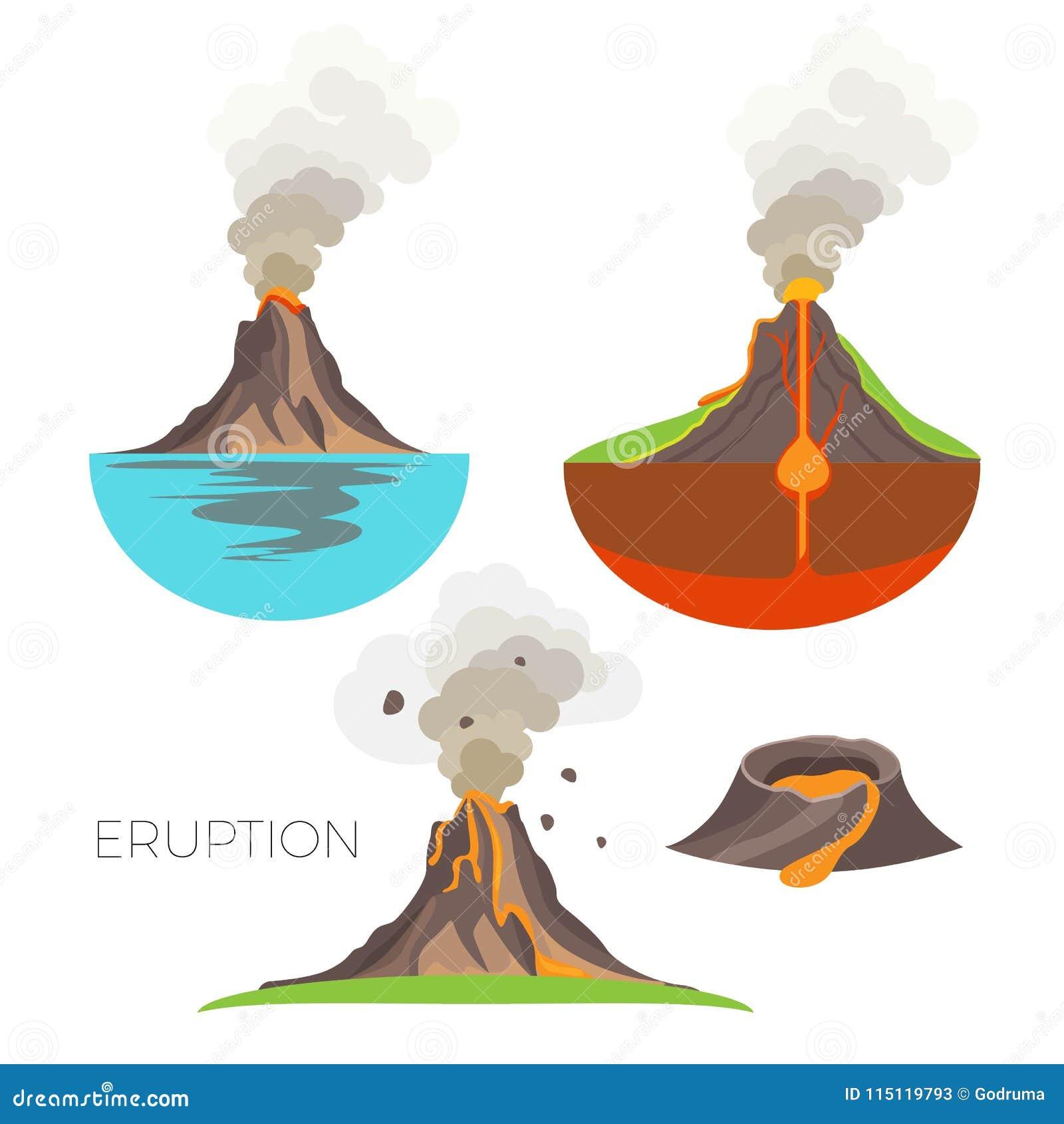 Vulkaanuitbarsting met hete lava en donkere rook
