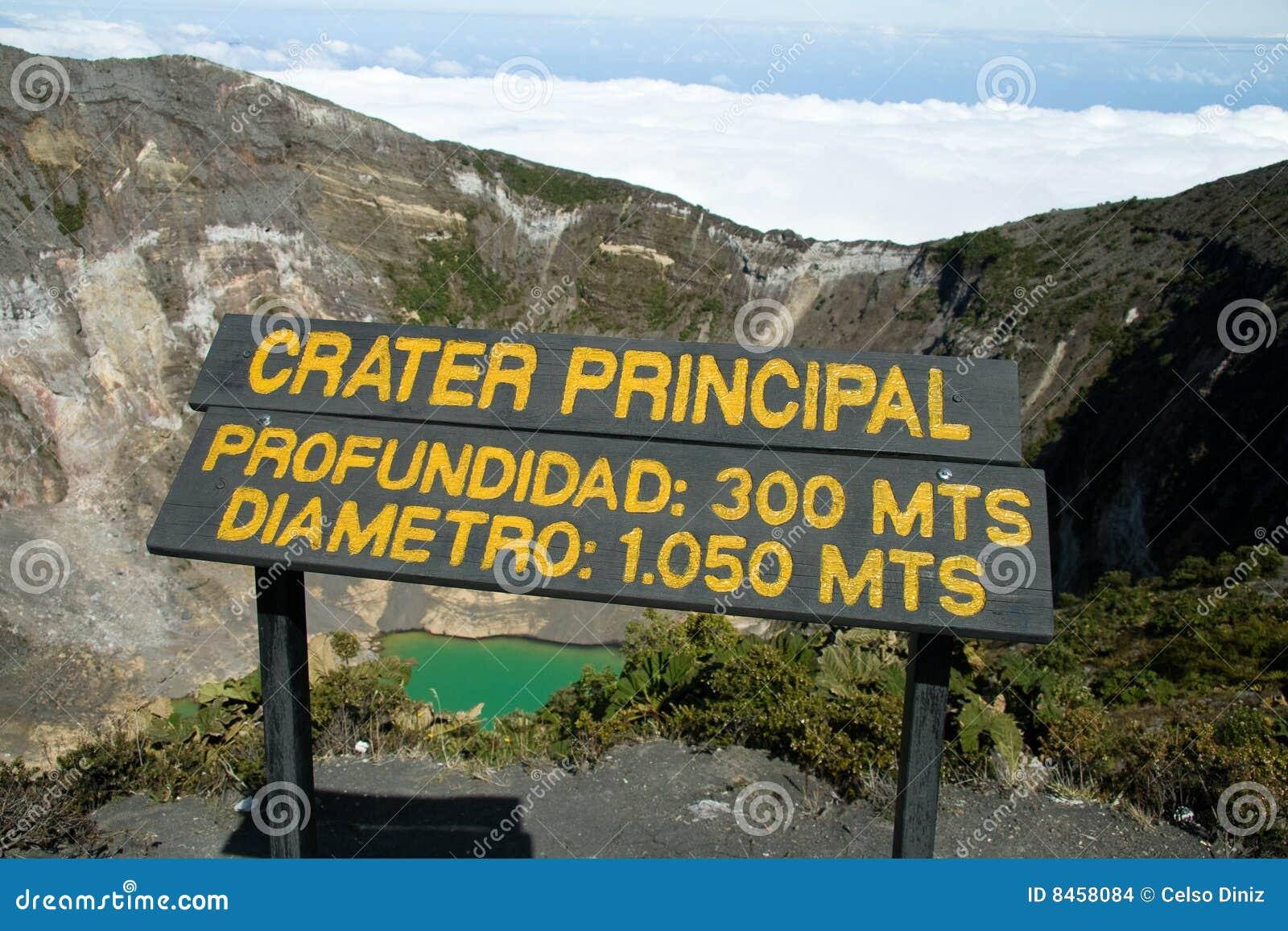 Vulkan för costairazurica