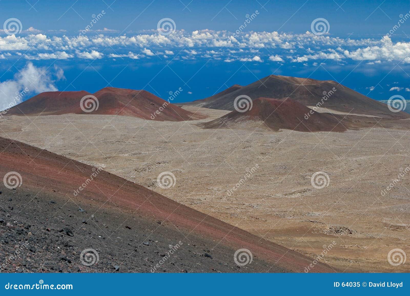 Vulkaniska kottar
