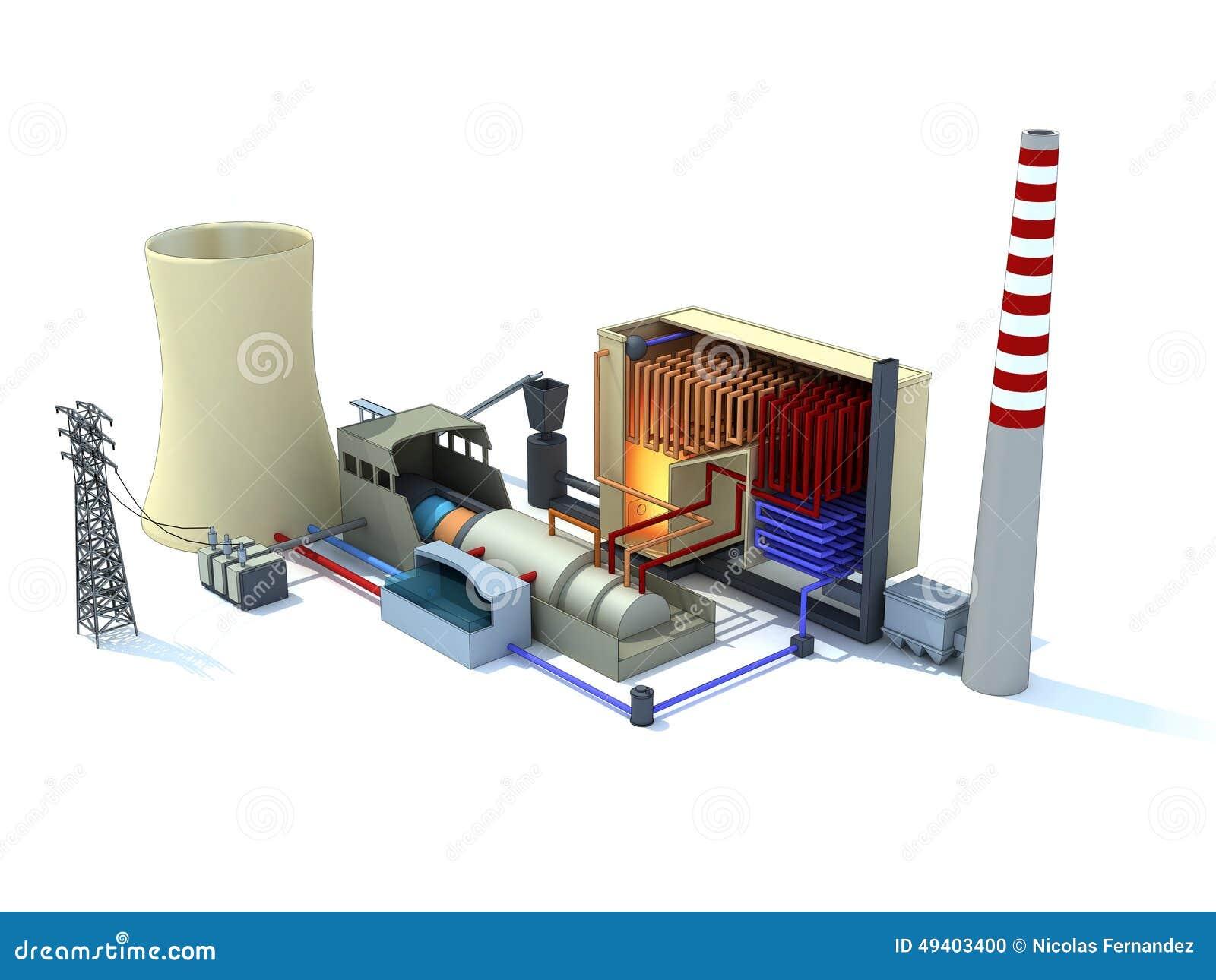 Download Wärmekraftwerk Mit Tinte Geschwärzt Stock Abbildung - Illustration von schmieröl, niedrig: 49403400