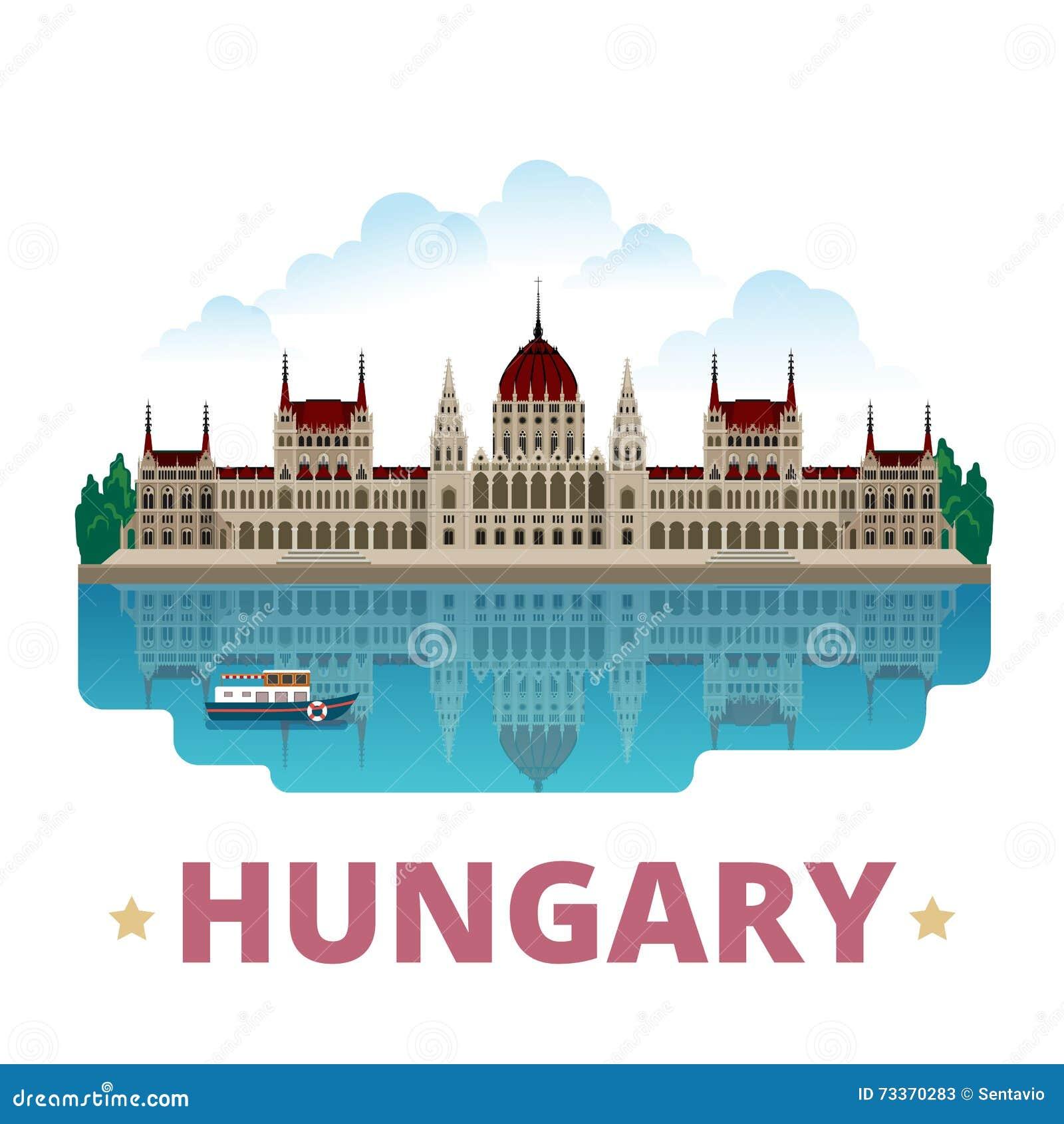 Węgry kraju projekta szablonu kreskówki Płaski styl