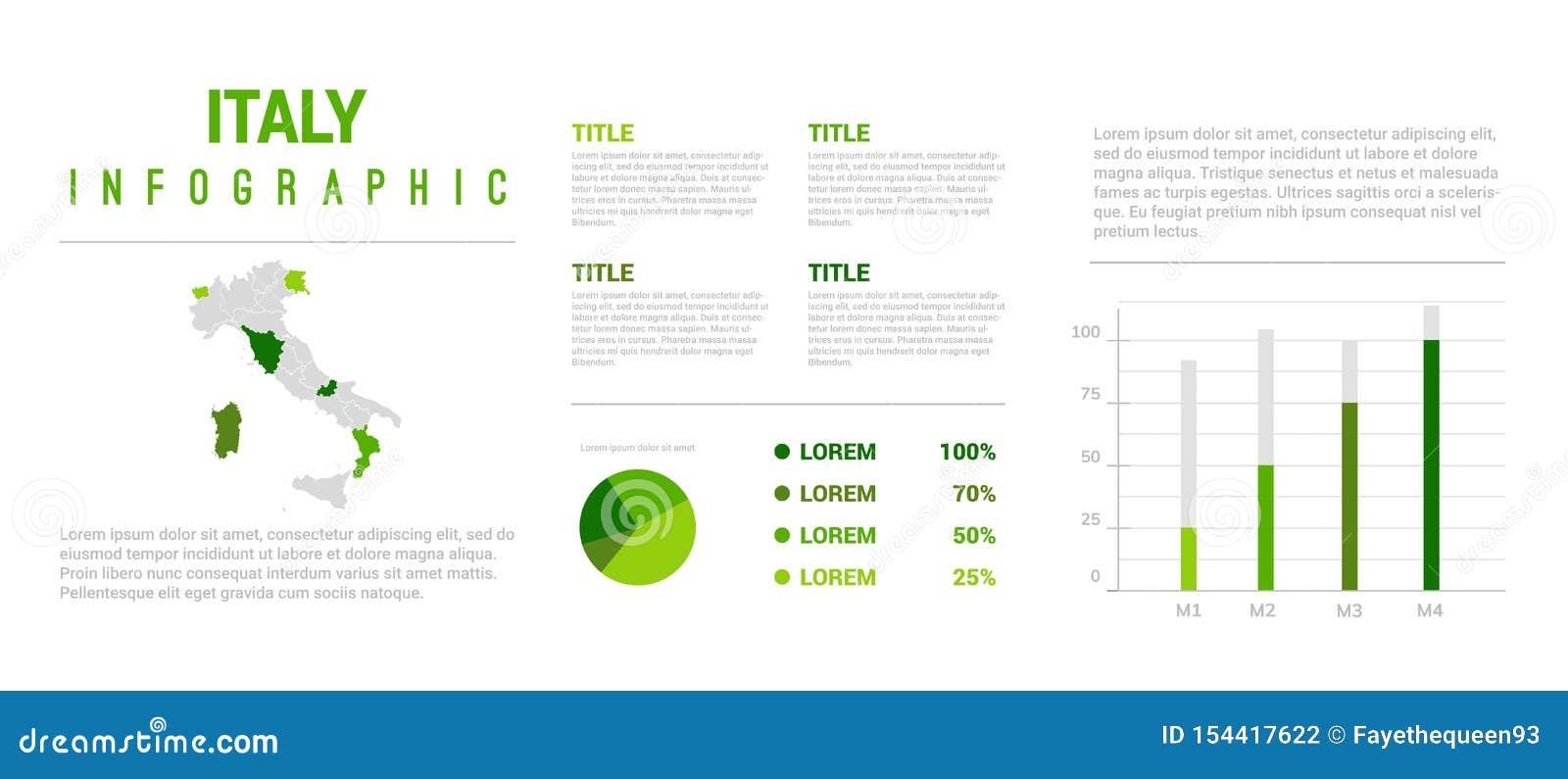 Włochy mapa z setem infographics elementy Projekt informacja, biznesowy wykres i mapa,