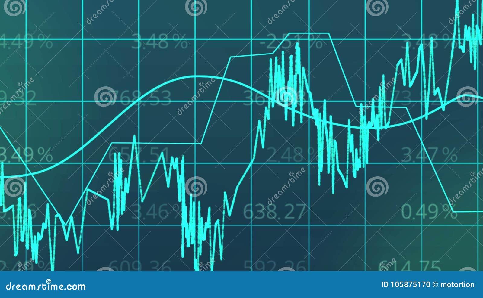W górę i na dół krzyw na wykresie, prognozy gospodarczej prezentacja dla firma biznesu