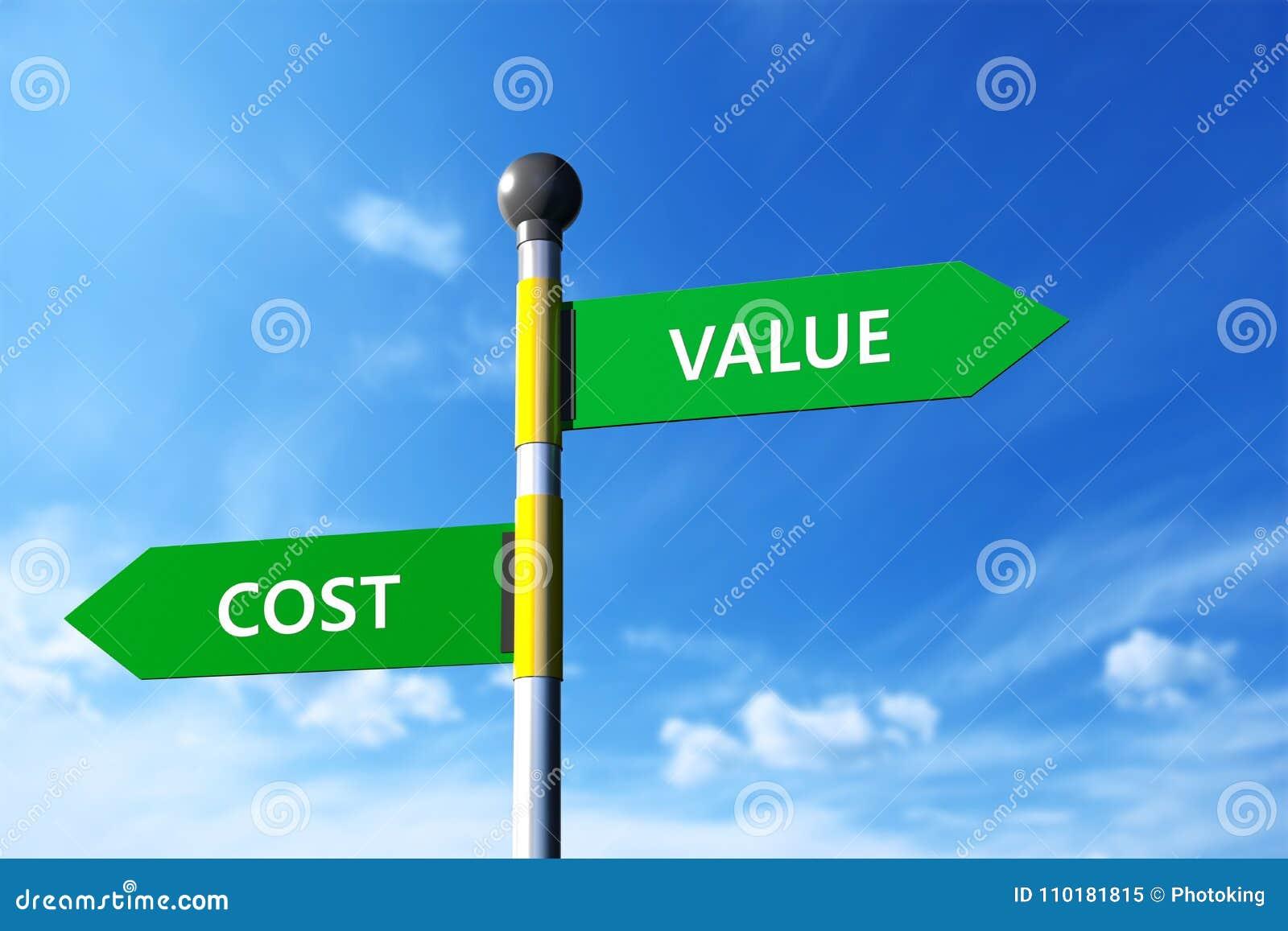 Waarde en kosten