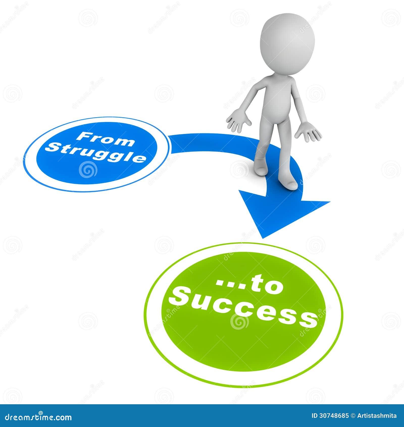 Walka sukces