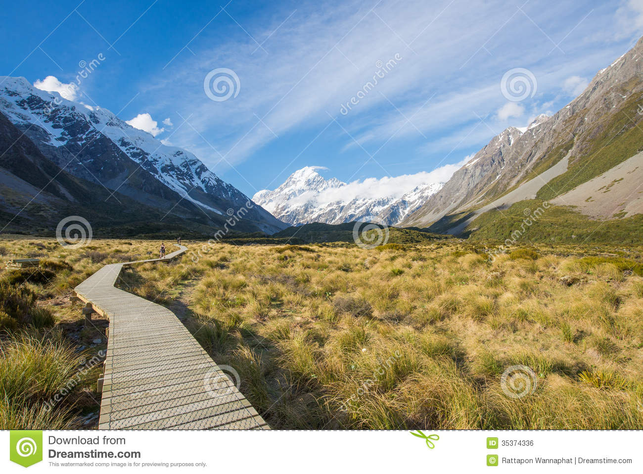 map of new zealand south island with Royalty Free Stock Image Walking Track Mount Cook New Zealand Highest Mountain Reaching Metres Lies Southern Alps Mountain Range Image35374336 on OpihiMap furthermore H14 besides A Trip Around Nova Scotia Halifax The 100 Year Anniversary Of The Titanic Sinking also 20110819 Lowlands Entrance Biddinghuizen The  herlands moreover 9112326315.