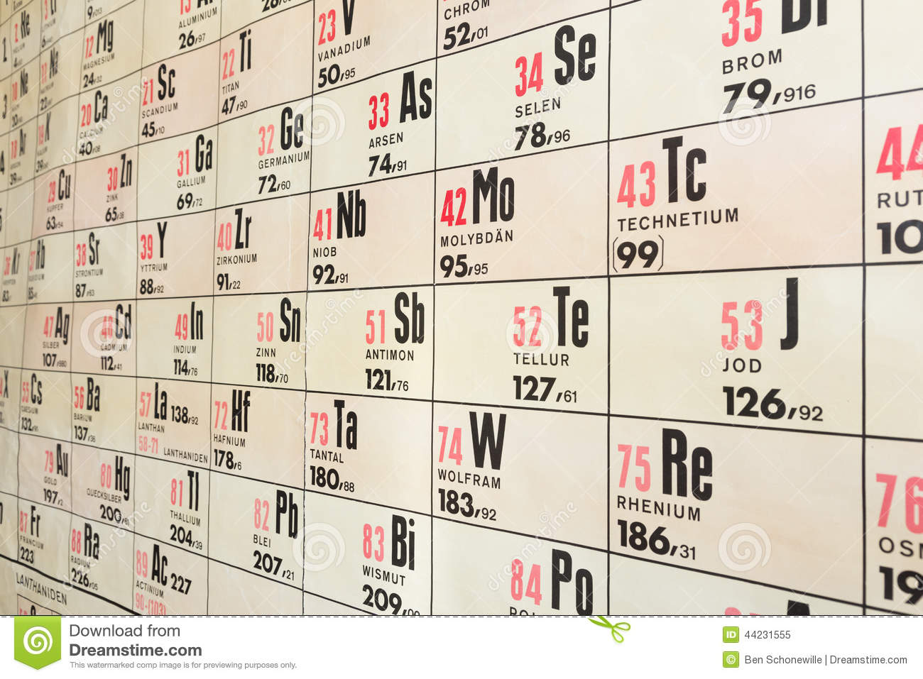 Wall chart of chemical periodic table stock image image of wall chart of chemical periodic table biocorpaavc