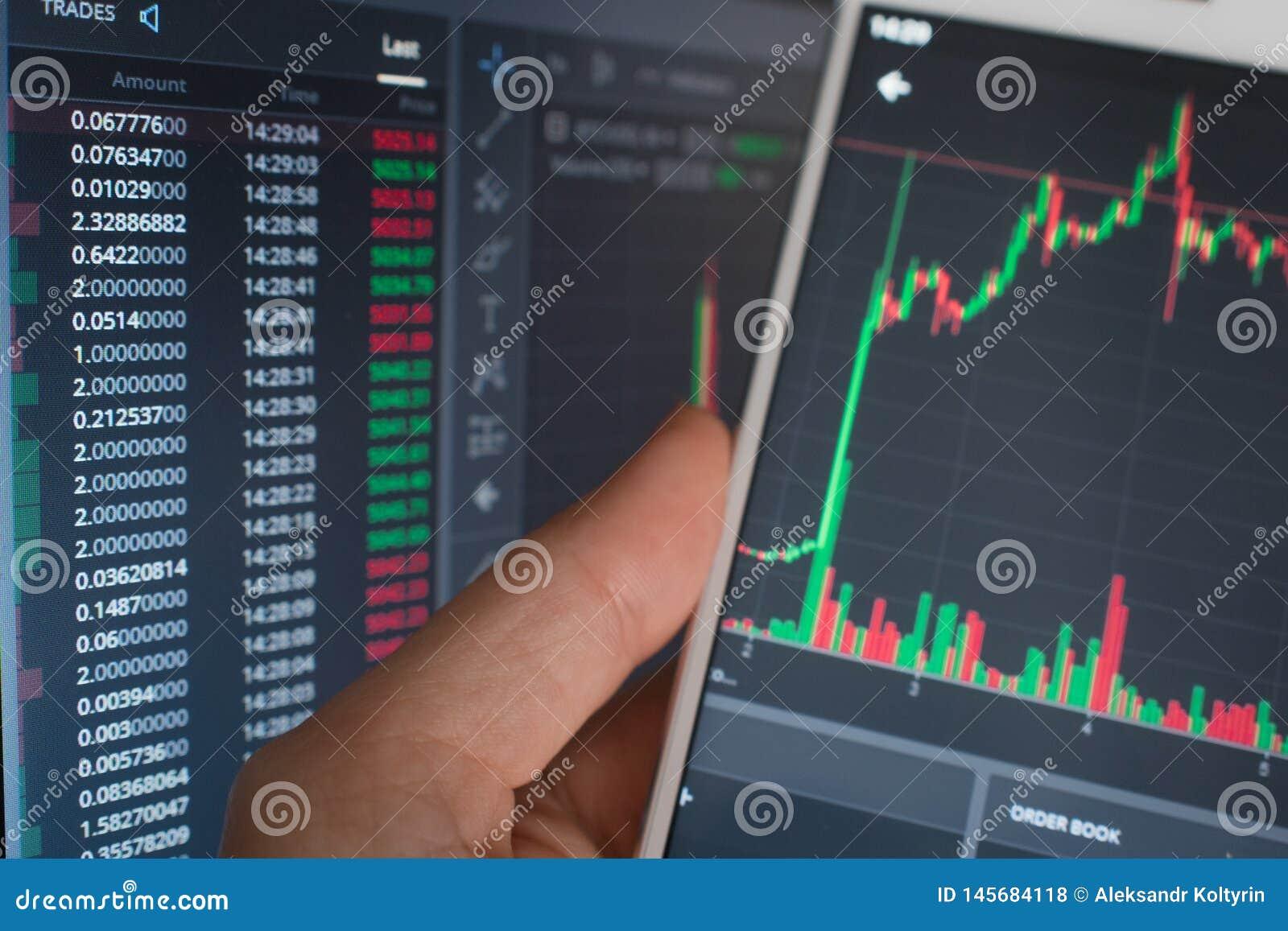 Waluty i ochron targowa lotność Platform zastosowania dla rynek papierów wartościowych