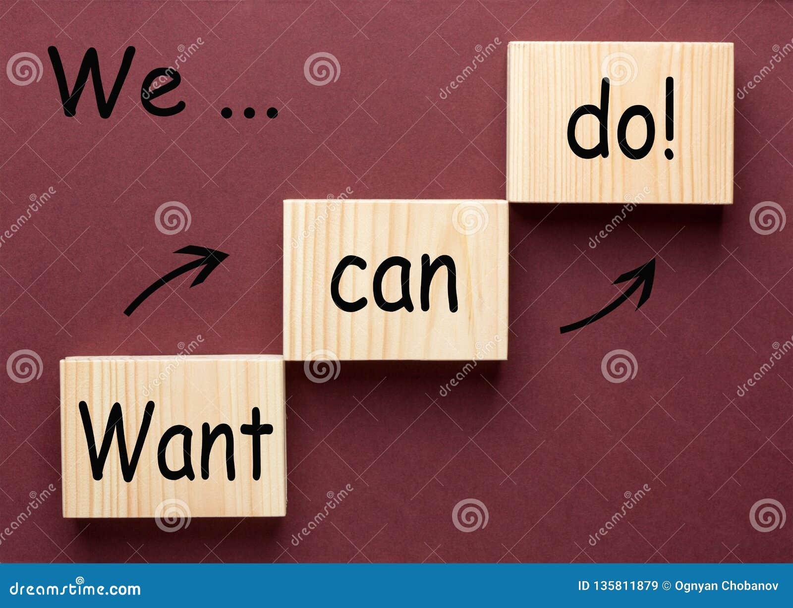 Want può fare il concetto
