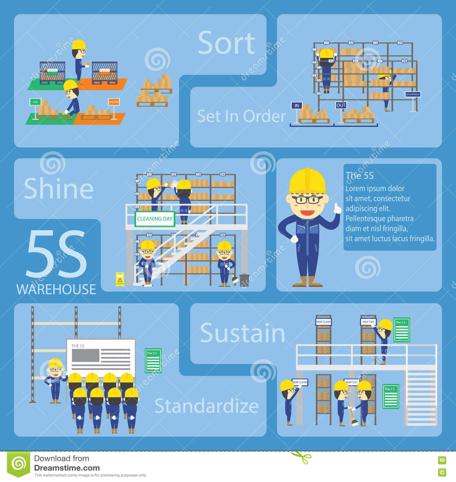 Warehouse Teamwork Cartoon With The 5S Activities Stock