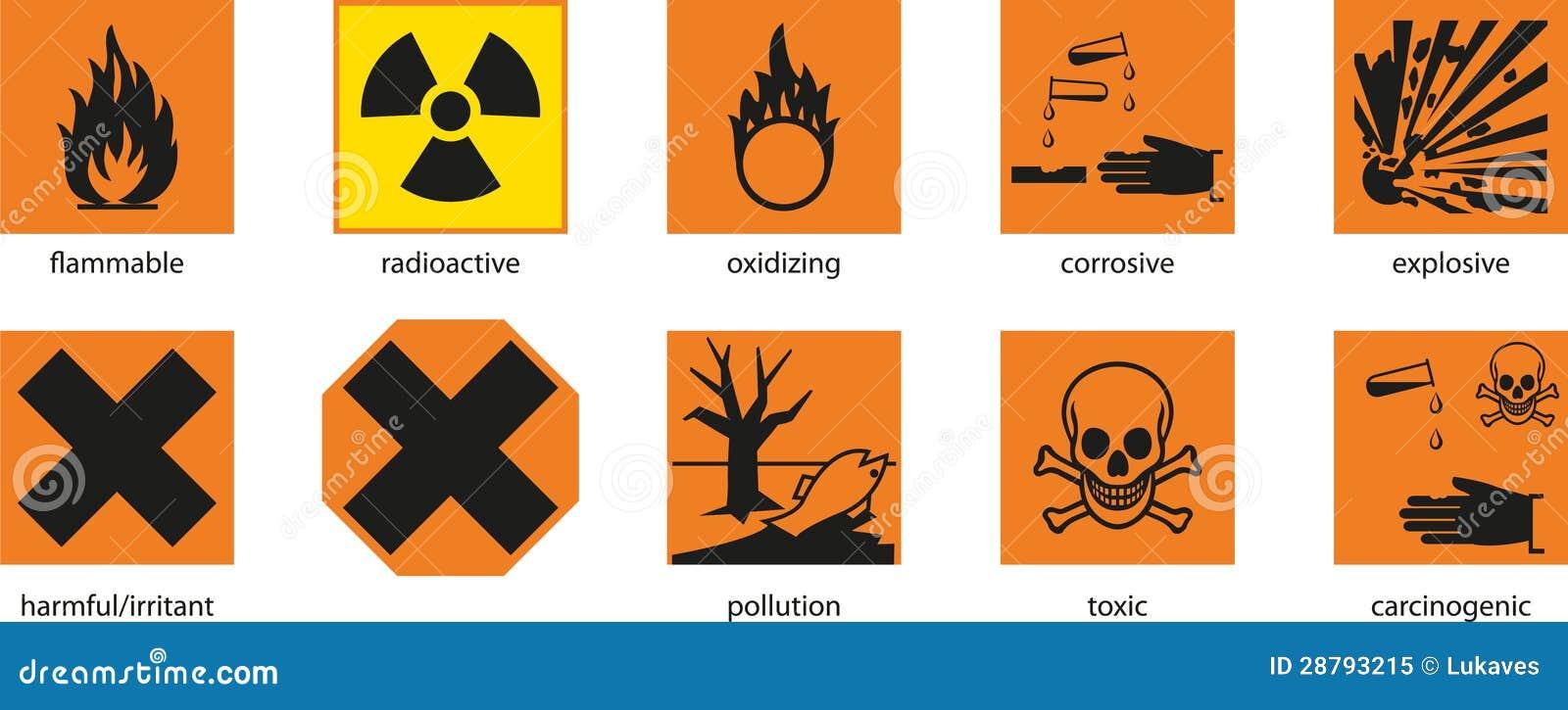 Lab Safety Worksheet 005 - Lab Safety Worksheet